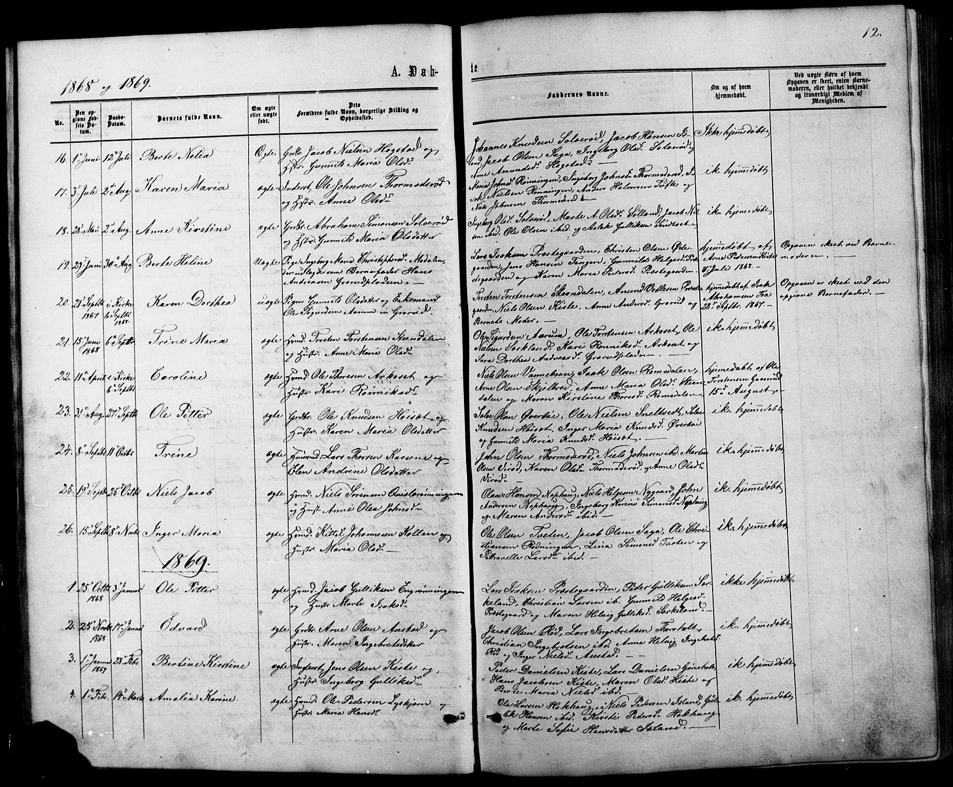 SAKO, Siljan kirkebøker, G/Ga/L0002: Klokkerbok nr. 2, 1864-1908, s. 12