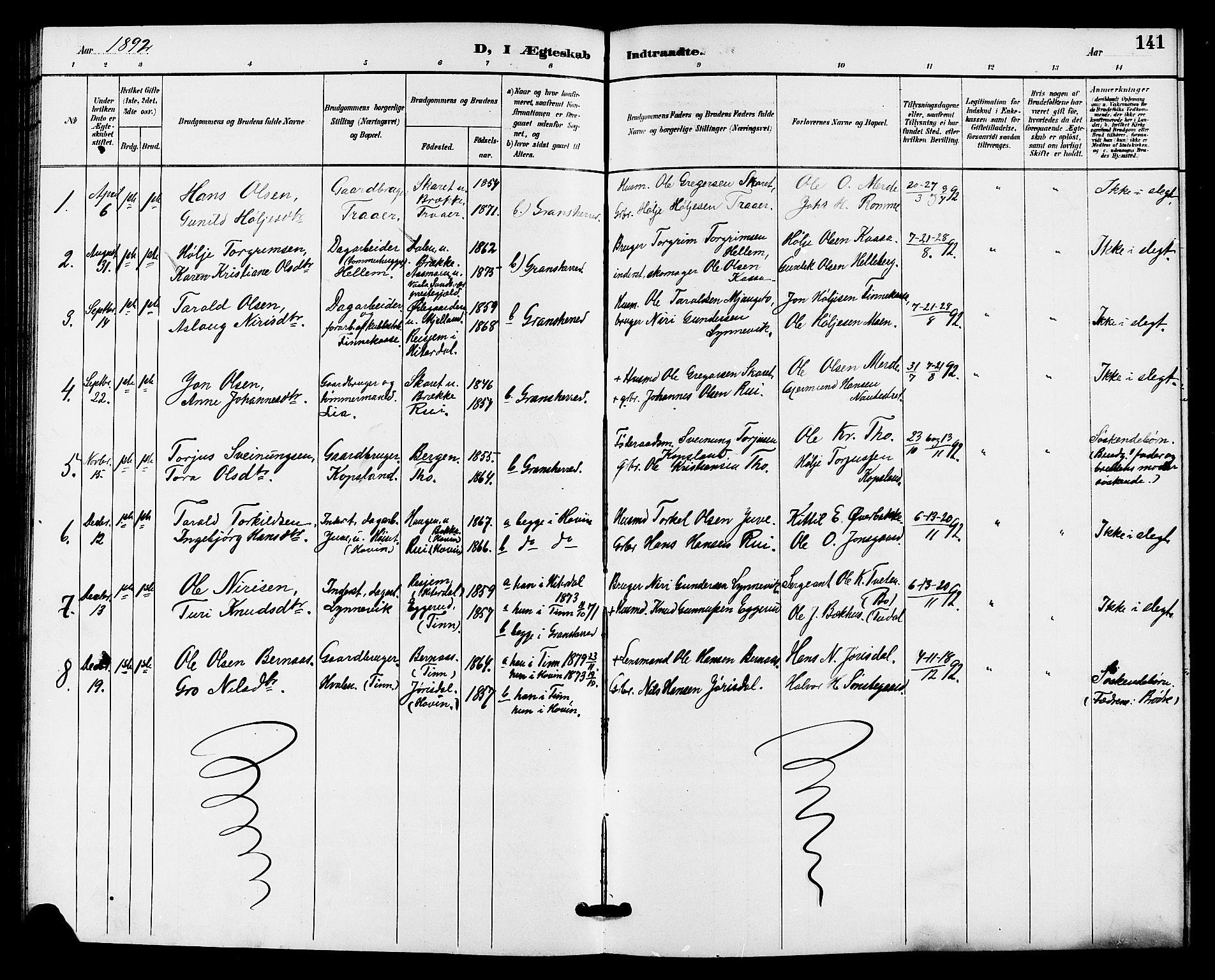SAKO, Gransherad kirkebøker, G/Ga/L0003: Klokkerbok nr. I 3, 1887-1915, s. 141