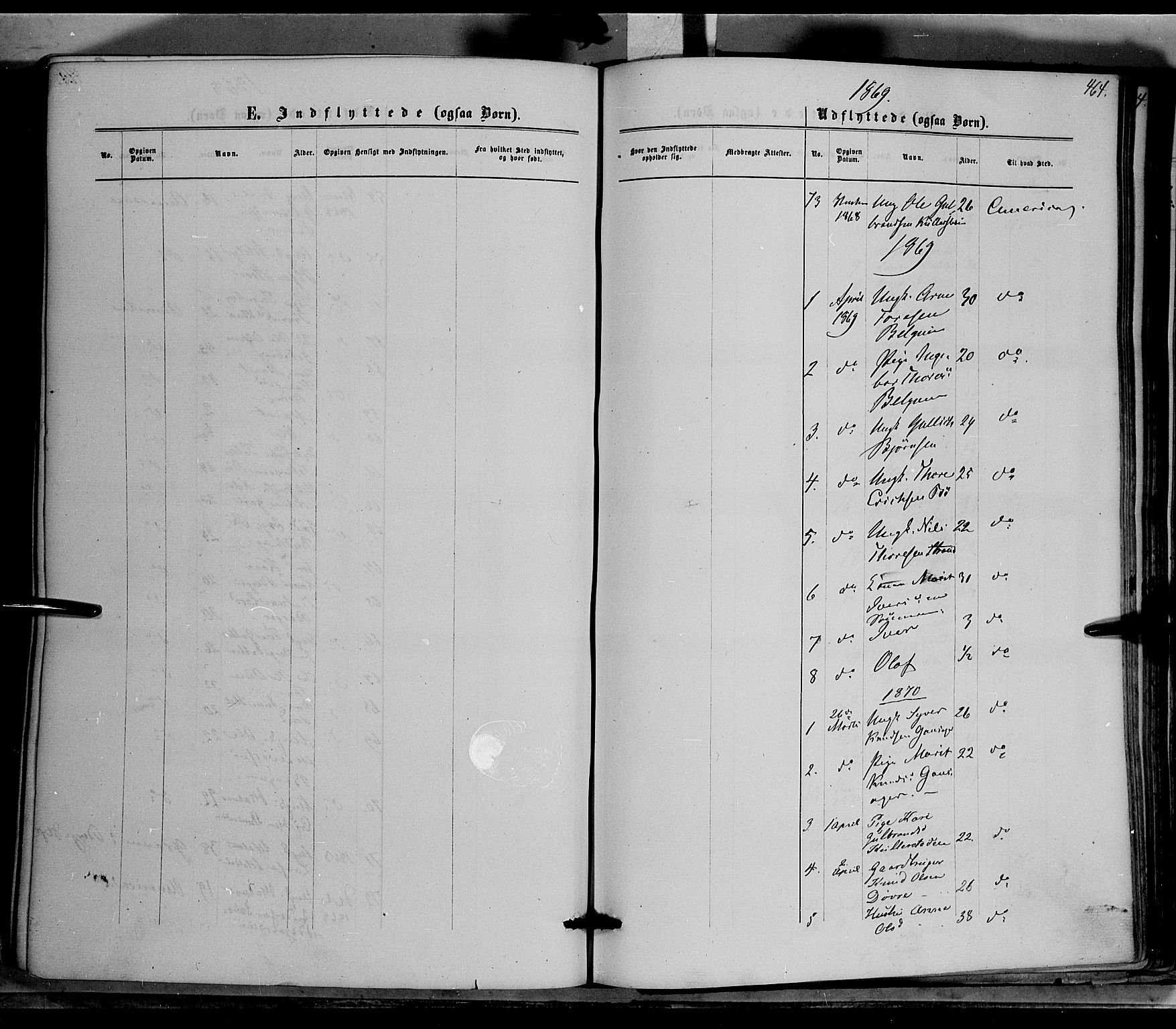 SAH, Nord-Aurdal prestekontor, Ministerialbok nr. 8, 1863-1875, s. 464