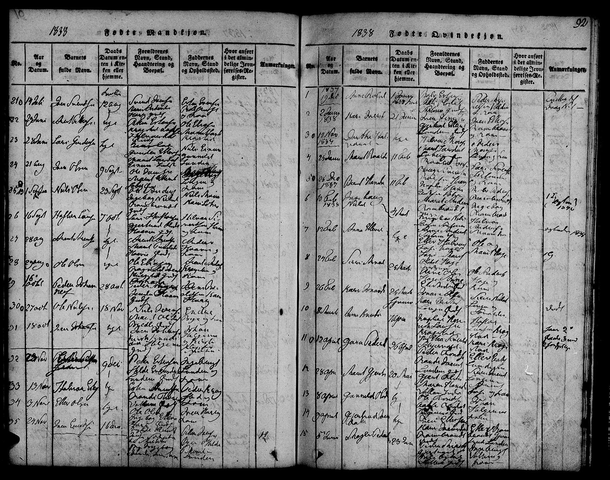 SAT, Ministerialprotokoller, klokkerbøker og fødselsregistre - Sør-Trøndelag, 692/L1102: Ministerialbok nr. 692A02, 1816-1842, s. 92