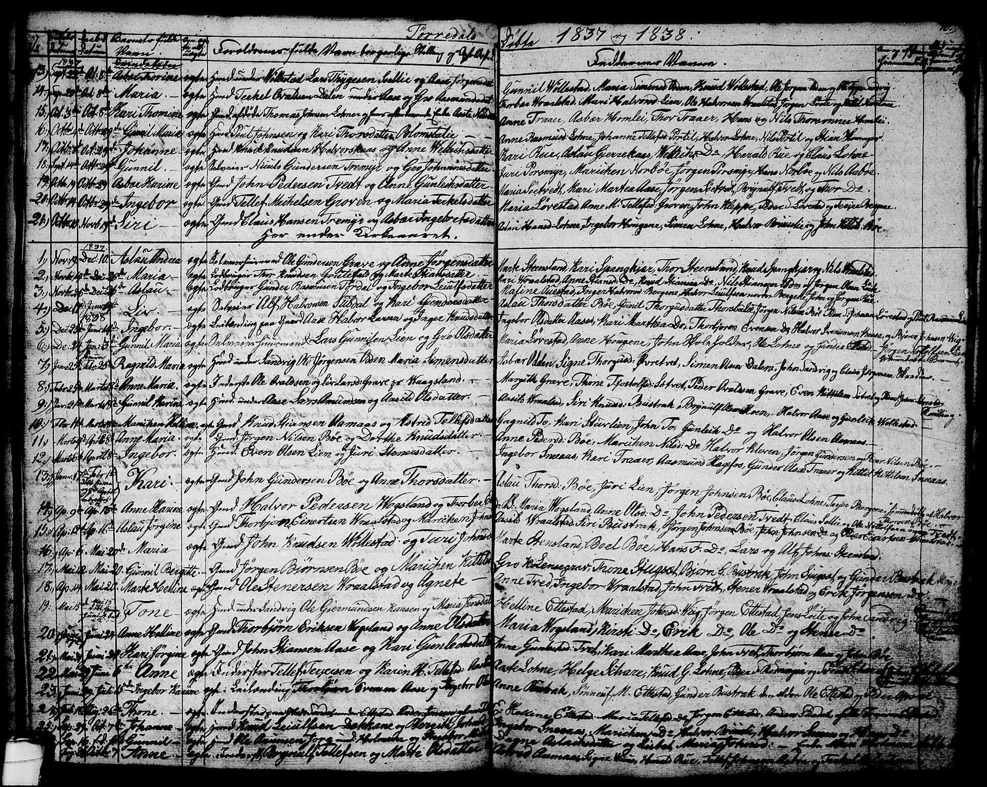 SAKO, Drangedal kirkebøker, G/Ga/L0001: Klokkerbok nr. I 1 /2, 1814-1856, s. 10