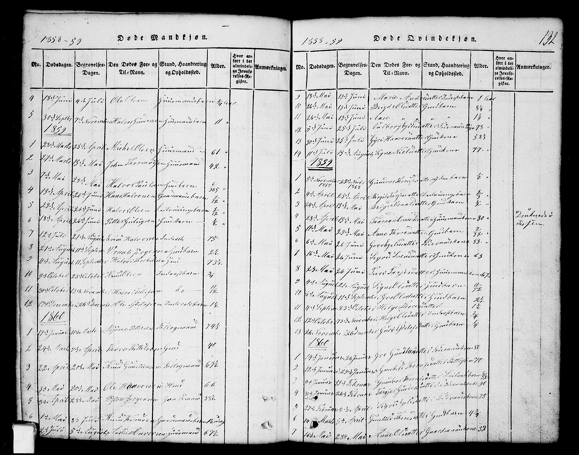 SAKO, Nissedal kirkebøker, G/Gb/L0001: Klokkerbok nr. II 1, 1814-1862, s. 132
