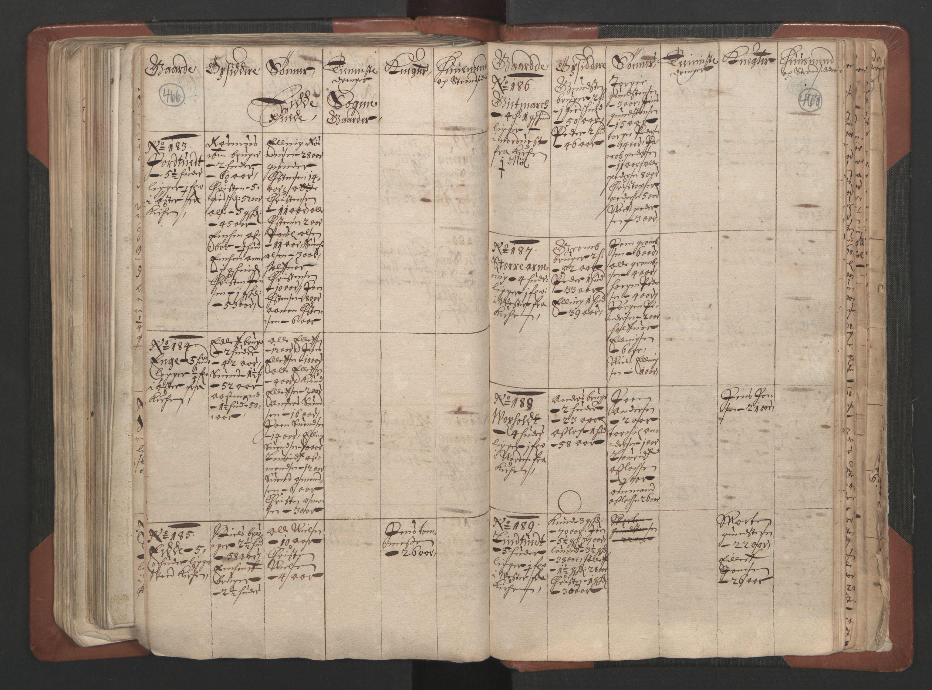 RA, Fogdenes og sorenskrivernes manntall 1664-1666, nr. 7: Nedenes fogderi, 1664-1666, s. 466-467