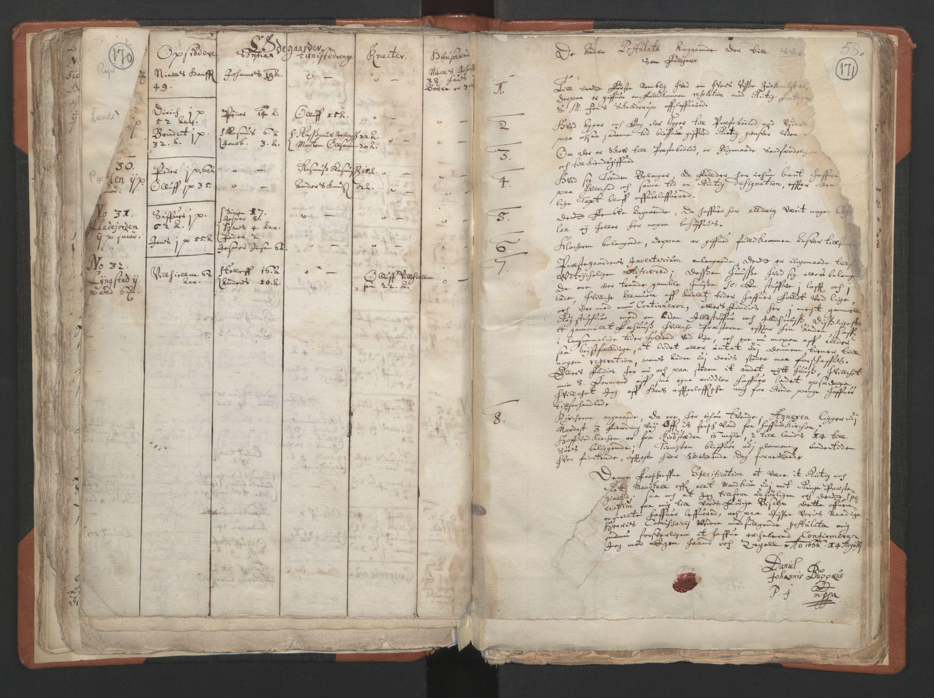 RA, Sogneprestenes manntall 1664-1666, nr. 24: Sunnfjord prosti, 1664-1666, s. 170-171