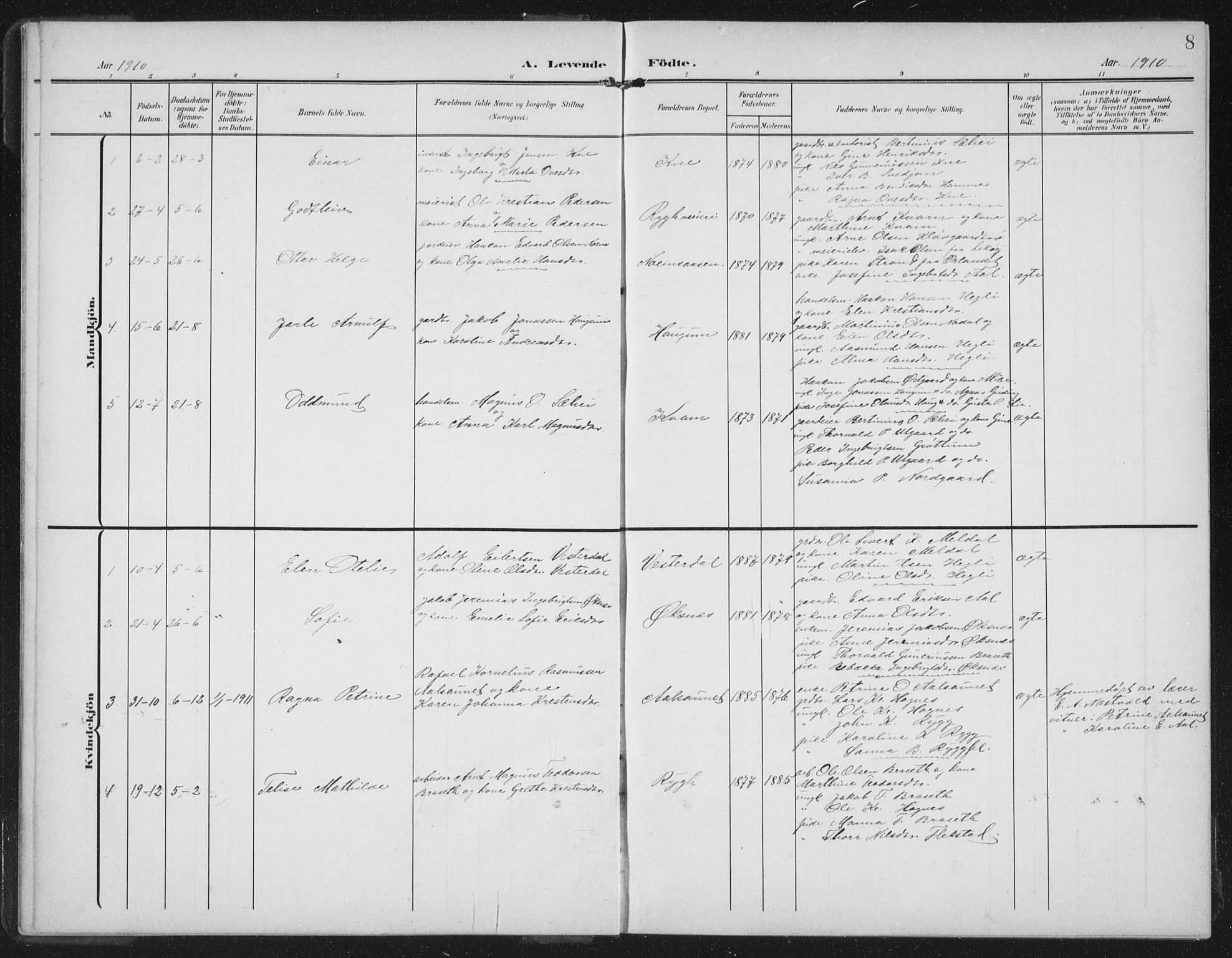 SAT, Ministerialprotokoller, klokkerbøker og fødselsregistre - Nord-Trøndelag, 747/L0460: Klokkerbok nr. 747C02, 1908-1939, s. 8