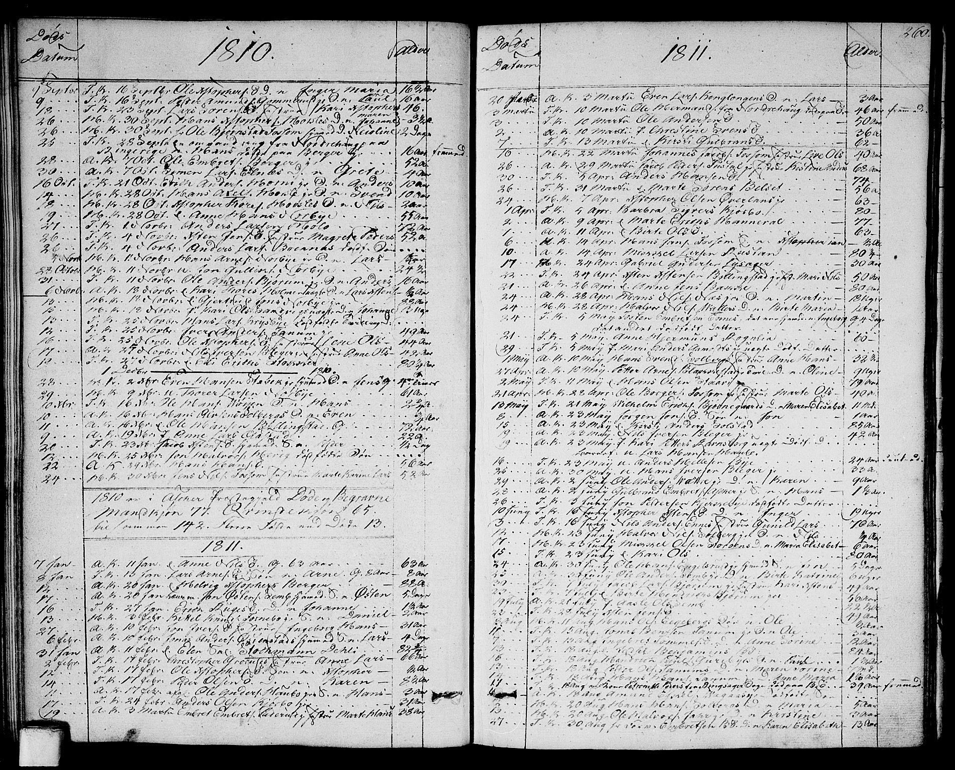 SAO, Asker prestekontor Kirkebøker, F/Fa/L0005: Ministerialbok nr. I 5, 1807-1813, s. 260