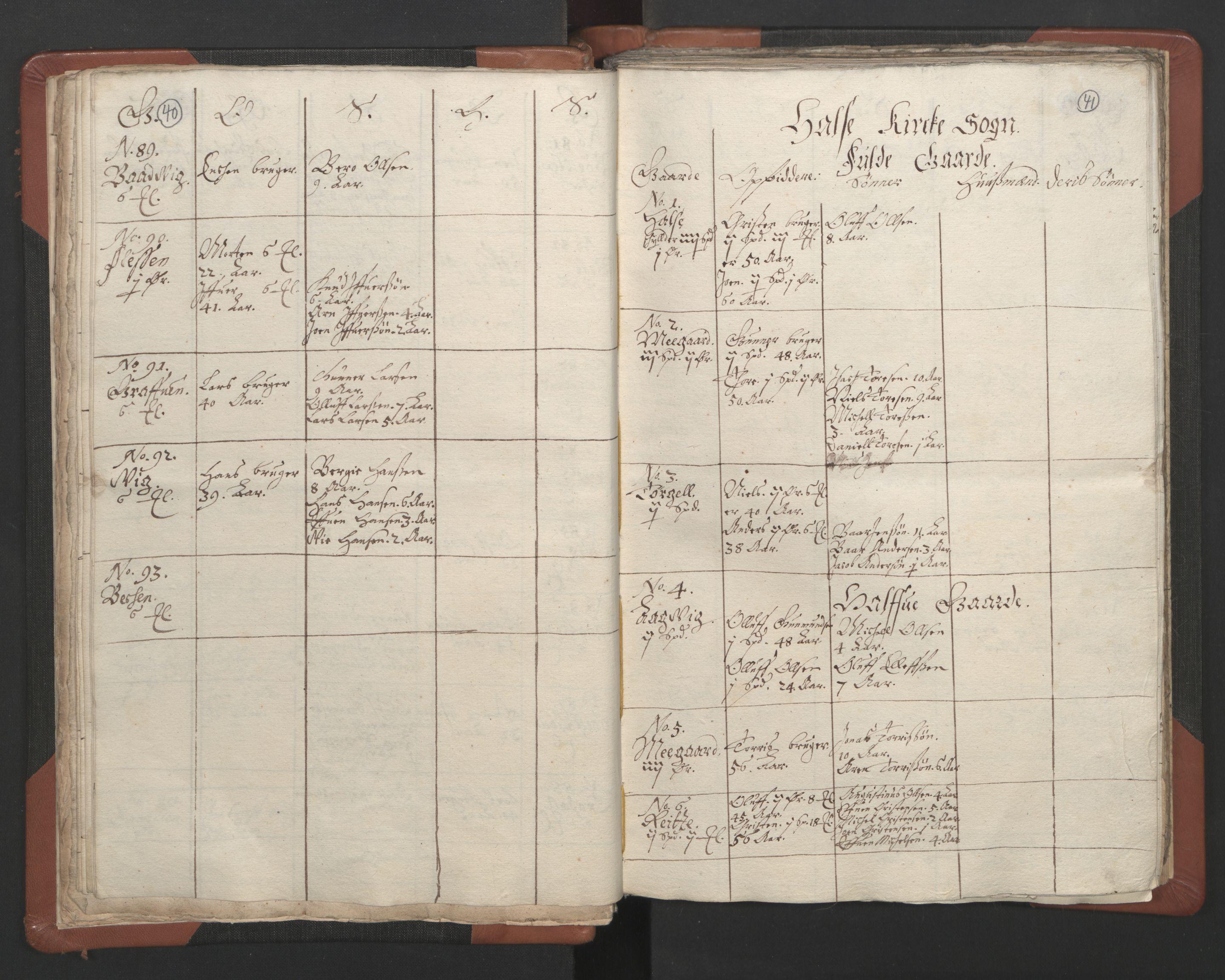 RA, Sogneprestenes manntall 1664-1666, nr. 29: Nordmøre prosti, 1664-1666, s. 40-41