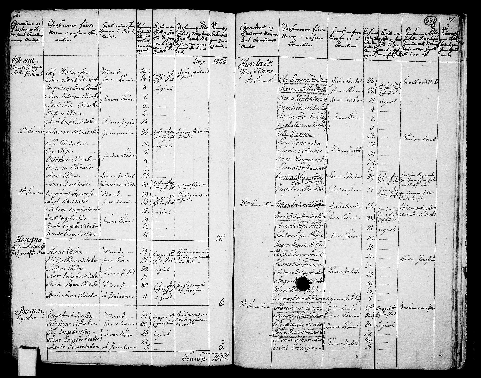 RA, Folketelling 1801 for 0239P Hurdal prestegjeld, 1801, s. 690b-691a