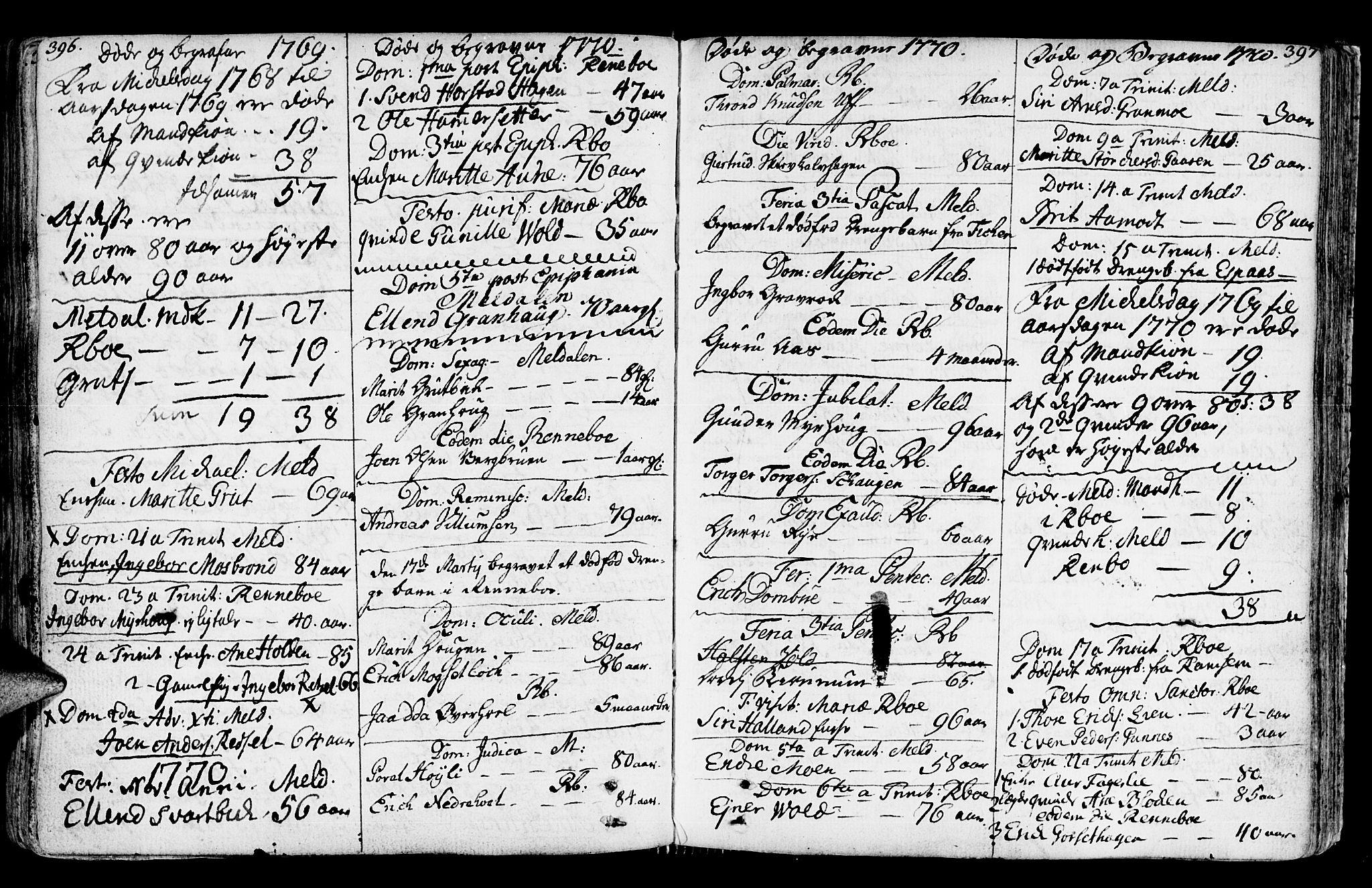 SAT, Ministerialprotokoller, klokkerbøker og fødselsregistre - Sør-Trøndelag, 672/L0851: Ministerialbok nr. 672A04, 1751-1775, s. 396-397