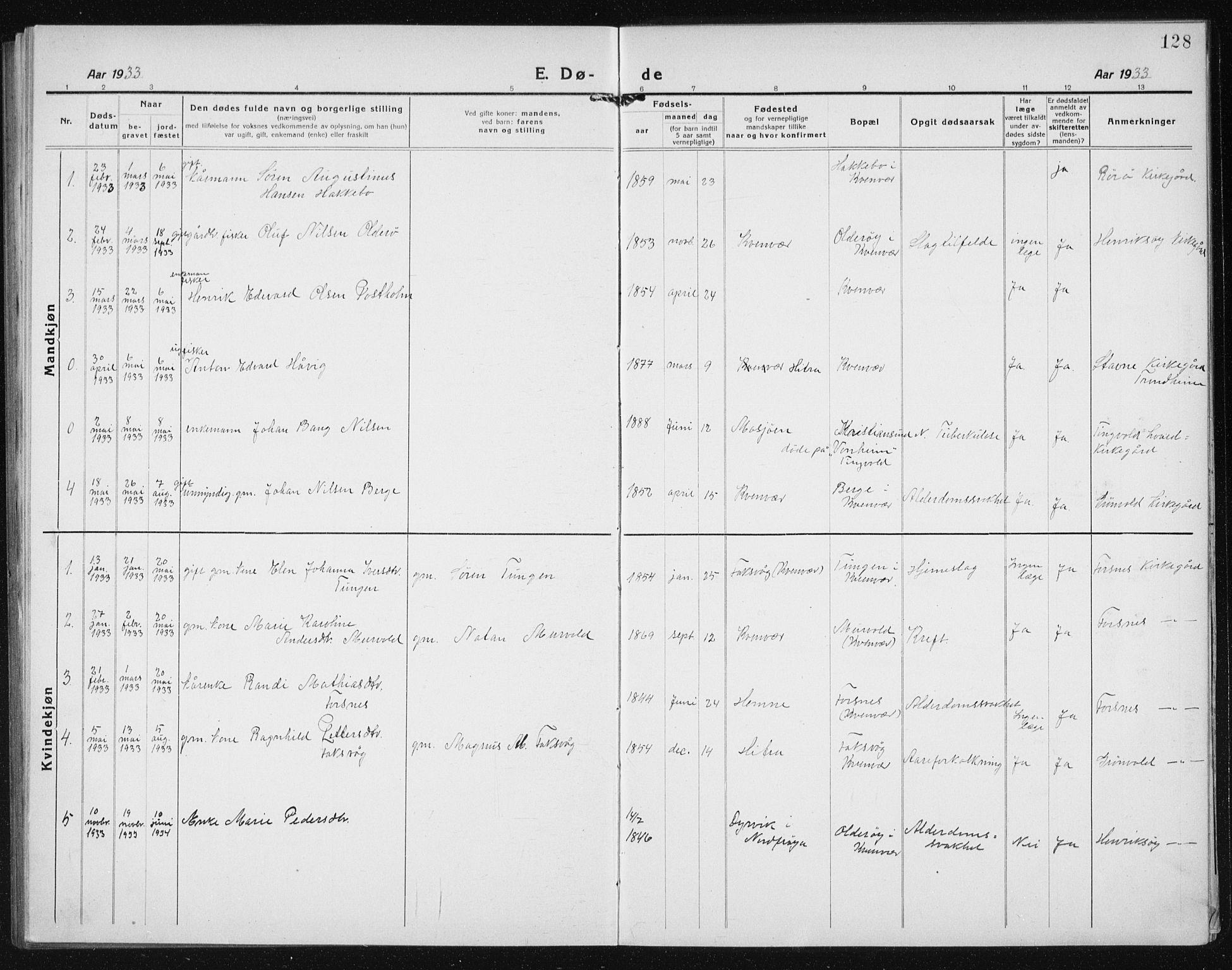 SAT, Ministerialprotokoller, klokkerbøker og fødselsregistre - Sør-Trøndelag, 635/L0554: Klokkerbok nr. 635C02, 1919-1942, s. 128