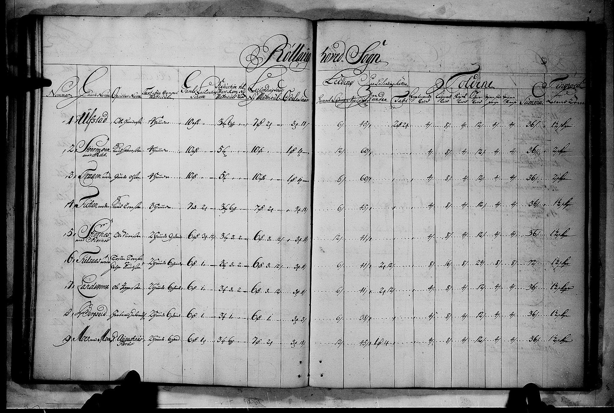 RA, Rentekammeret inntil 1814, Realistisk ordnet avdeling, N/Nb/Nbf/L0114: Numedal og Sandsvær matrikkelprotokoll, 1723, s. 55b-56a