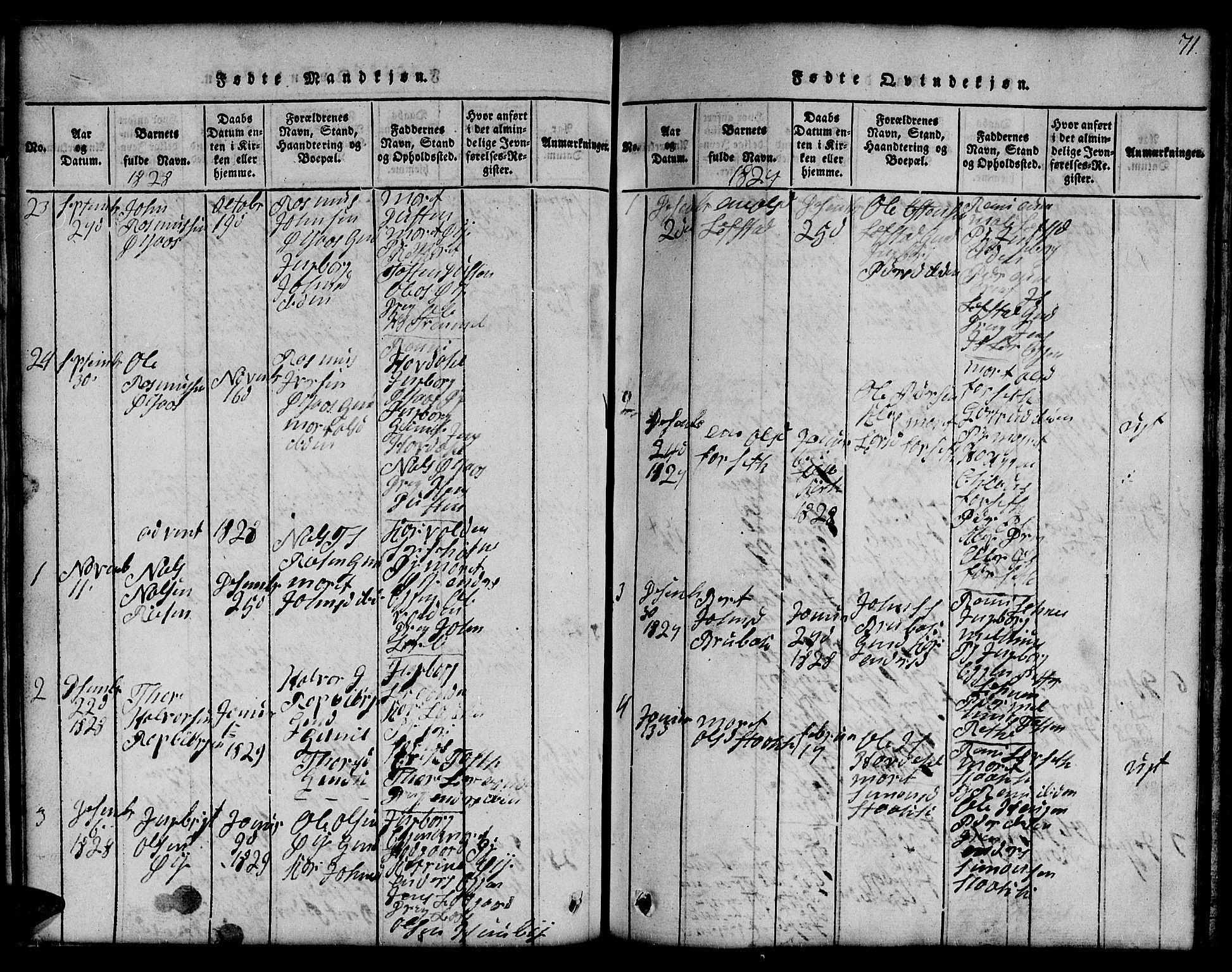 SAT, Ministerialprotokoller, klokkerbøker og fødselsregistre - Sør-Trøndelag, 691/L1092: Klokkerbok nr. 691C03, 1816-1852, s. 71