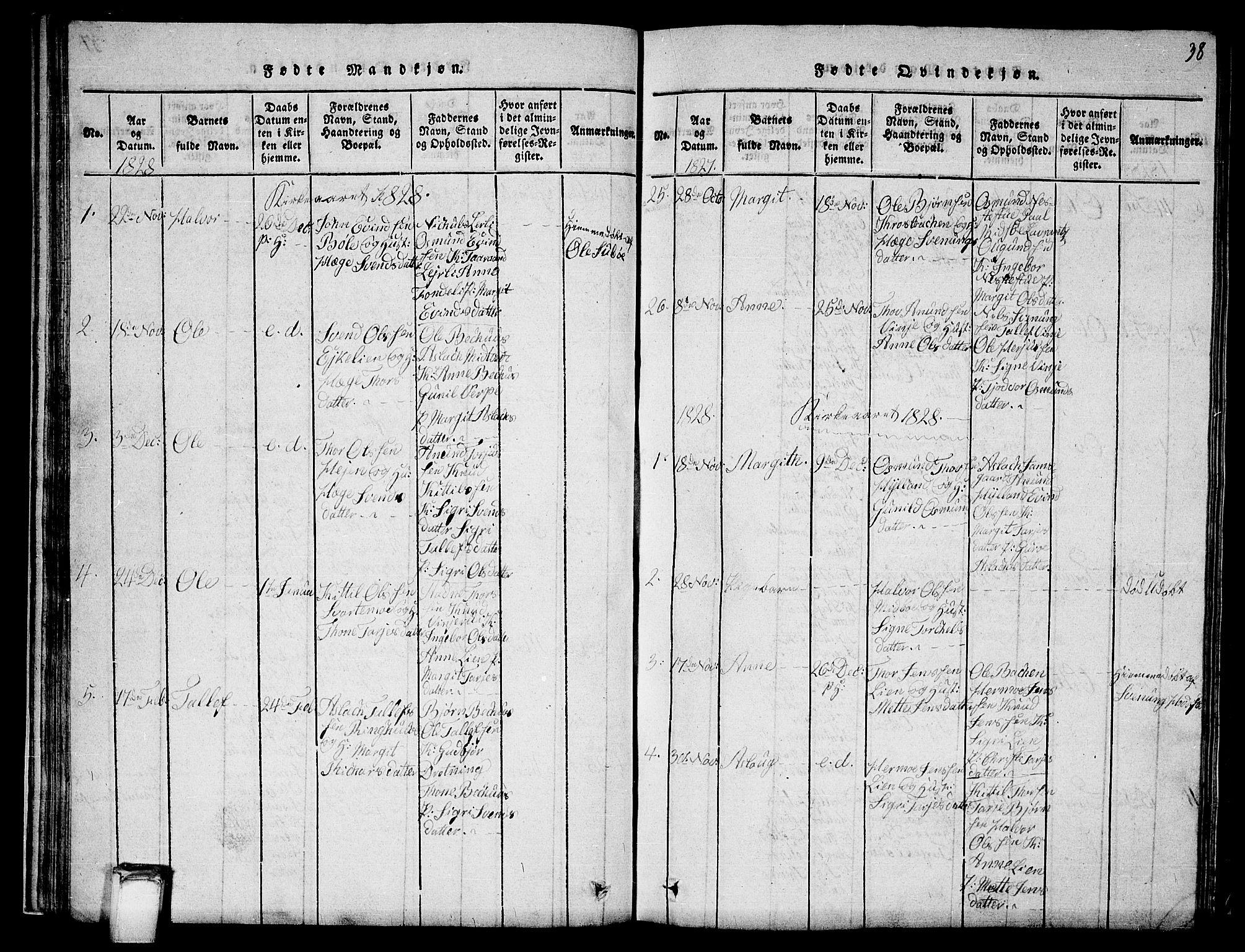 SAKO, Vinje kirkebøker, G/Ga/L0001: Klokkerbok nr. I 1, 1814-1843, s. 38