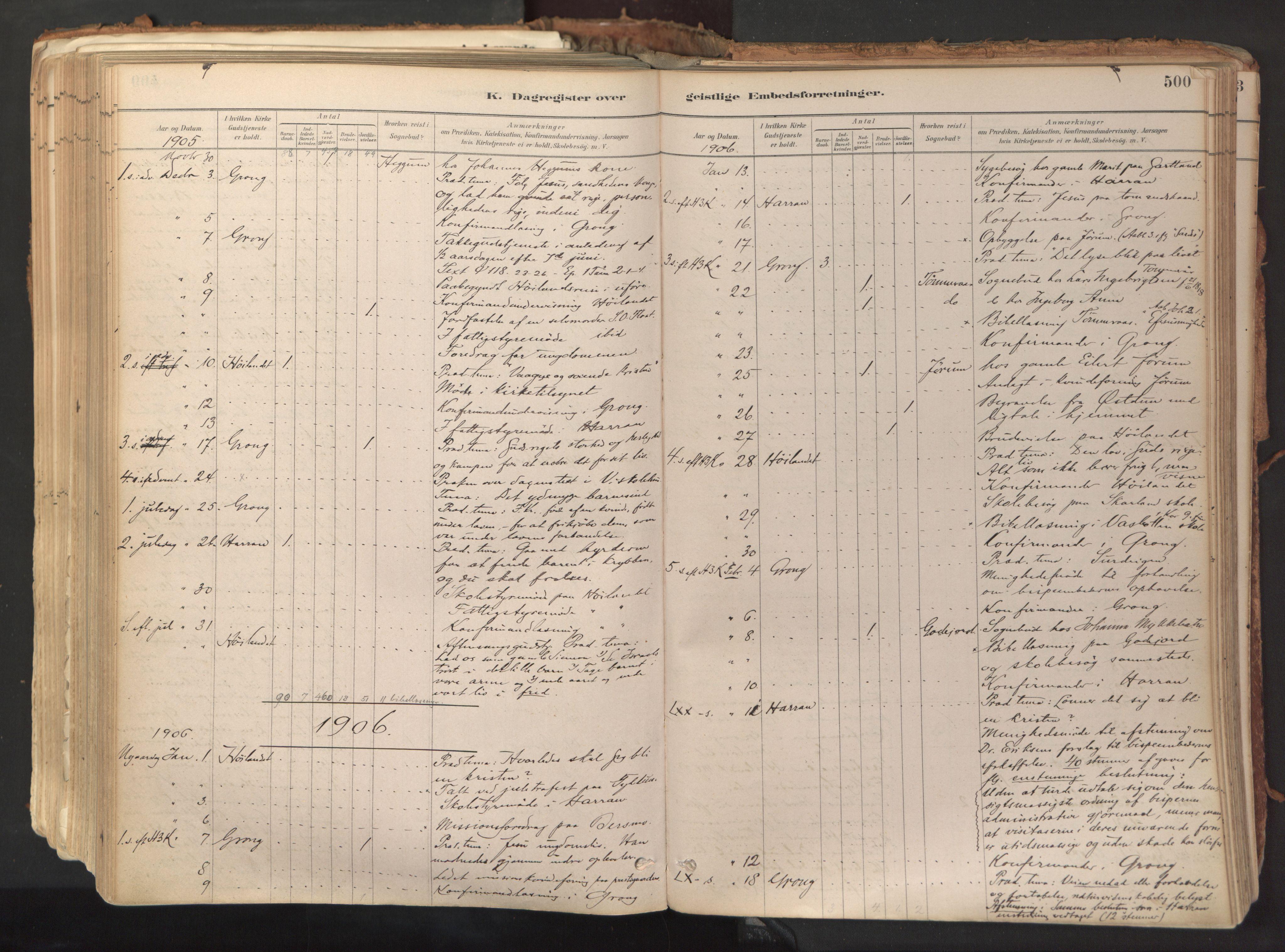 SAT, Ministerialprotokoller, klokkerbøker og fødselsregistre - Nord-Trøndelag, 758/L0519: Ministerialbok nr. 758A04, 1880-1926, s. 500
