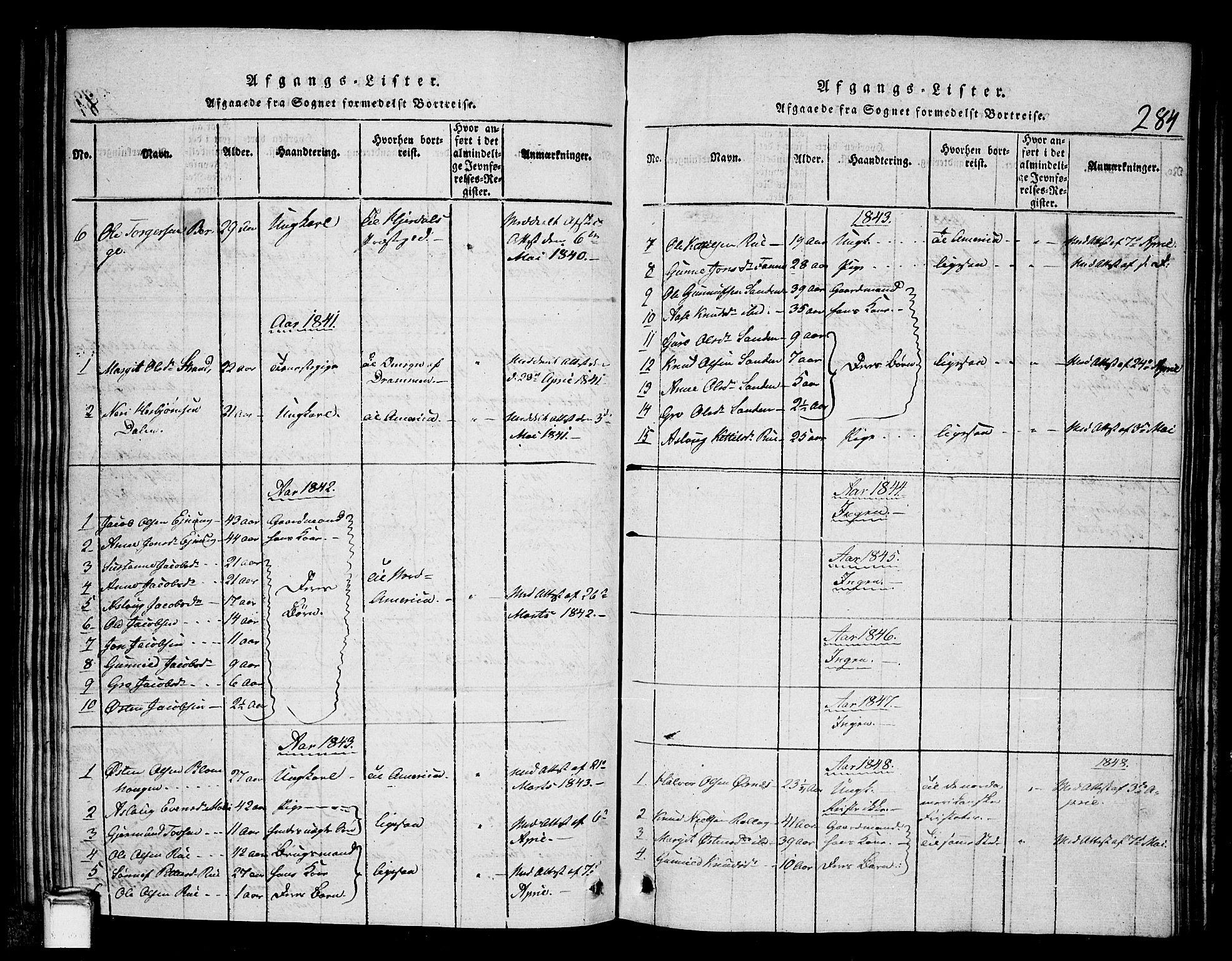 SAKO, Tinn kirkebøker, G/Gb/L0001: Klokkerbok nr. II 1 /1, 1815-1850, s. 284