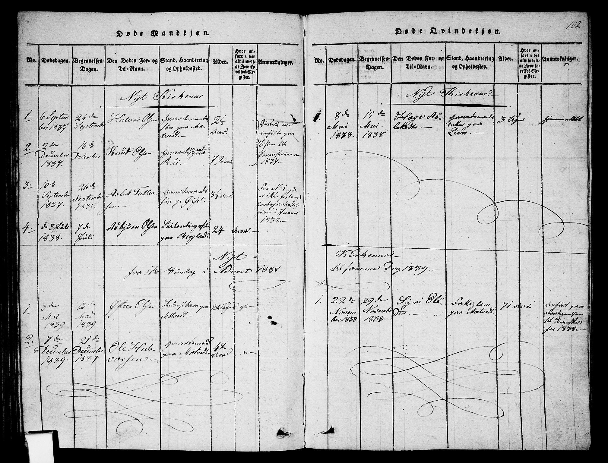 SAKO, Fyresdal kirkebøker, G/Ga/L0002: Klokkerbok nr. I 2, 1815-1857, s. 102