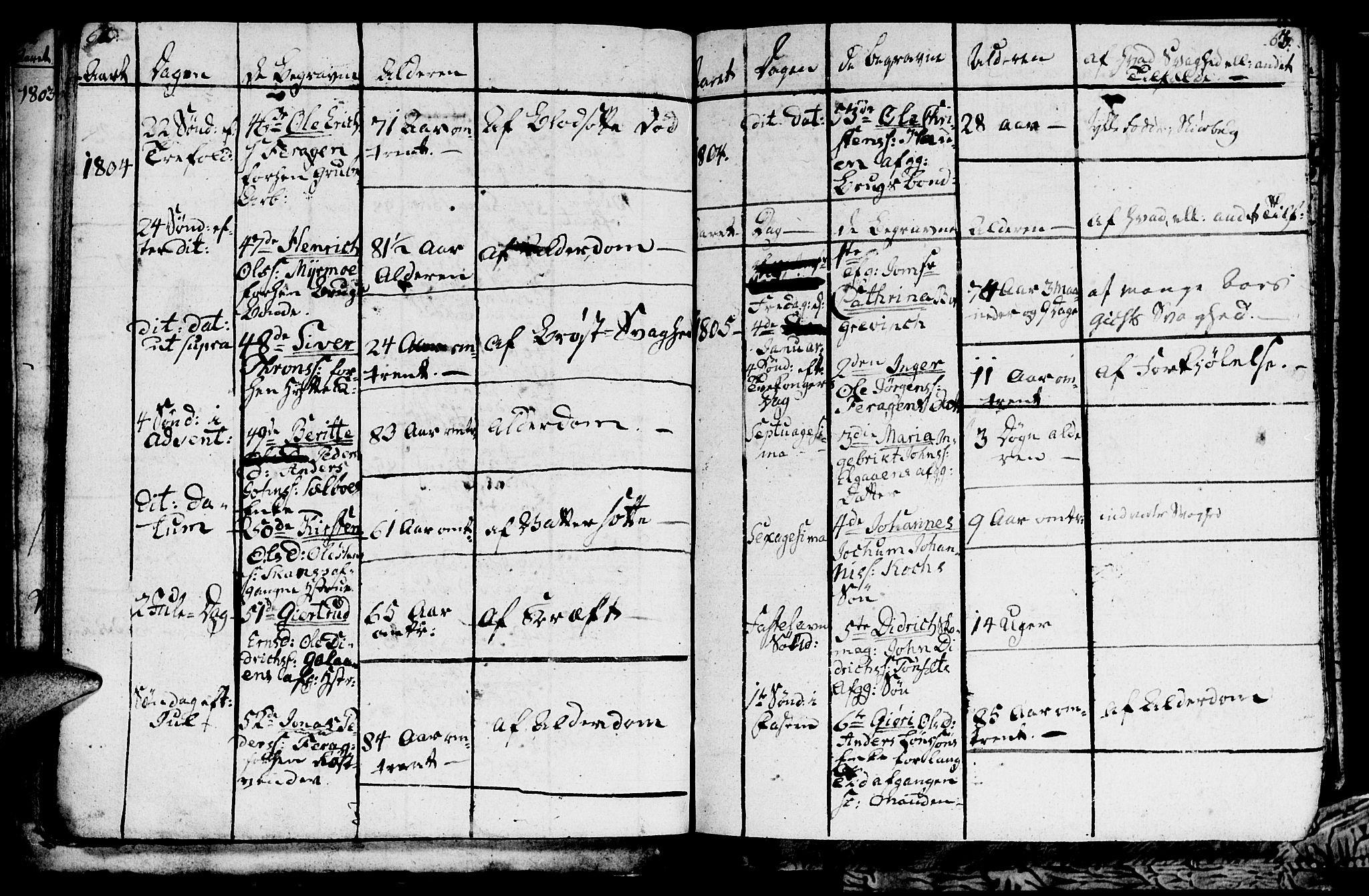 SAT, Ministerialprotokoller, klokkerbøker og fødselsregistre - Sør-Trøndelag, 681/L0937: Klokkerbok nr. 681C01, 1798-1810, s. 62-63