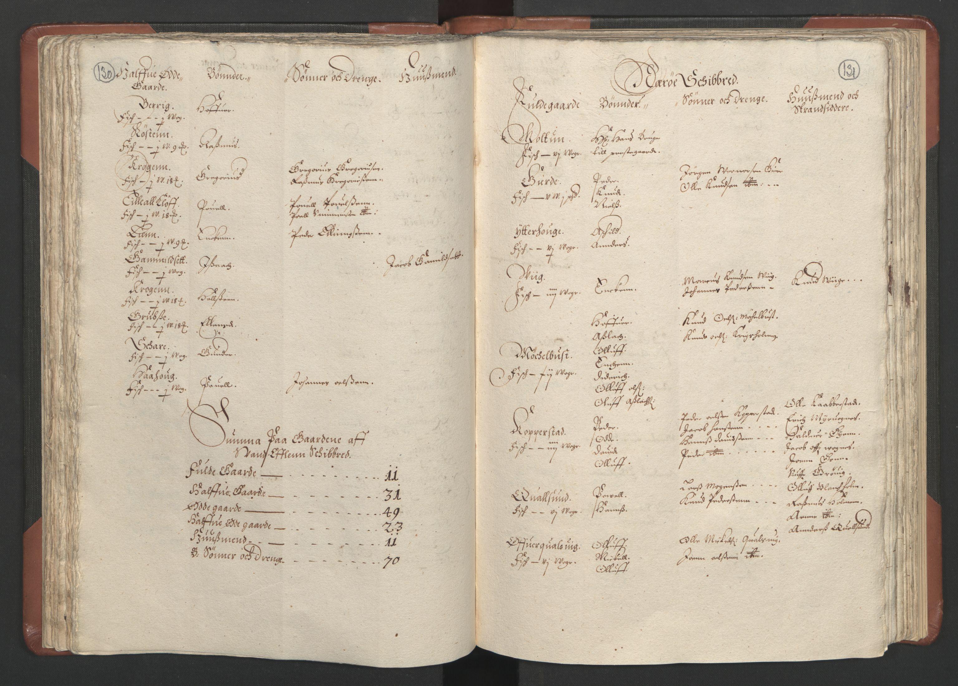 RA, Fogdenes og sorenskrivernes manntall 1664-1666, nr. 16: Romsdal fogderi og Sunnmøre fogderi, 1664-1665, s. 130-131