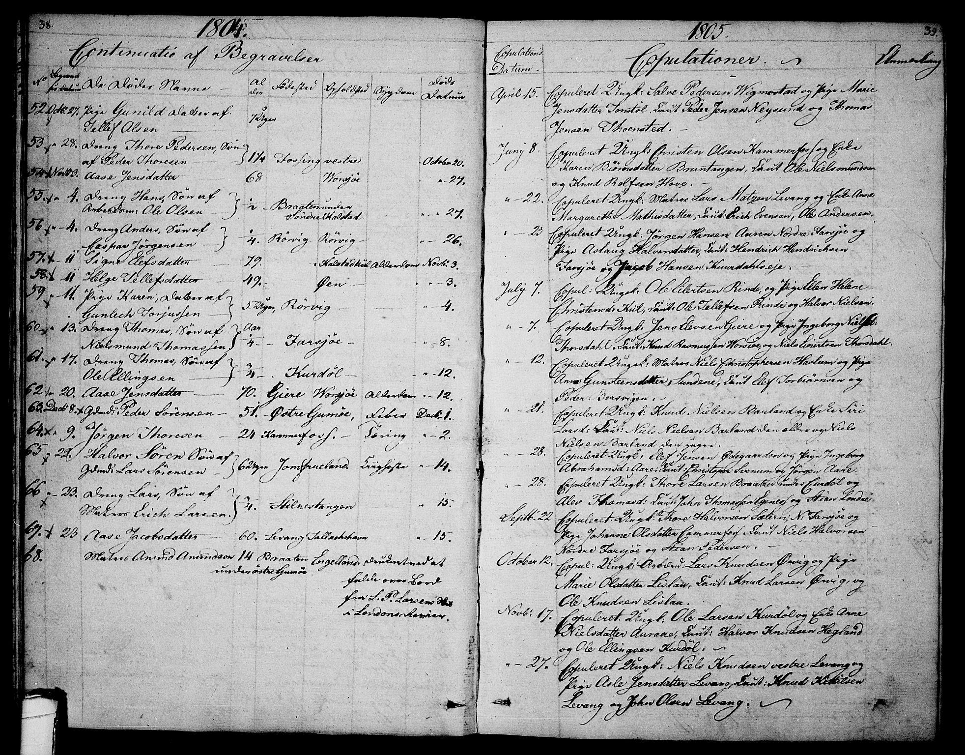 SAKO, Sannidal kirkebøker, F/Fa/L0003: Ministerialbok nr. 3, 1803-1813, s. 38-39
