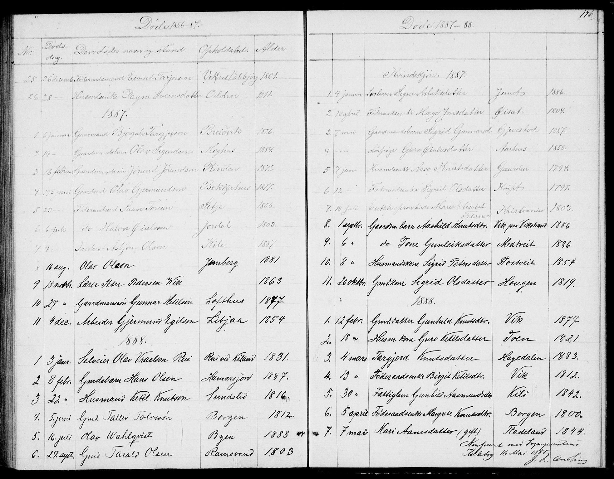 SAKO, Fyresdal kirkebøker, G/Ga/L0004: Klokkerbok nr. I 4, 1864-1892, s. 176