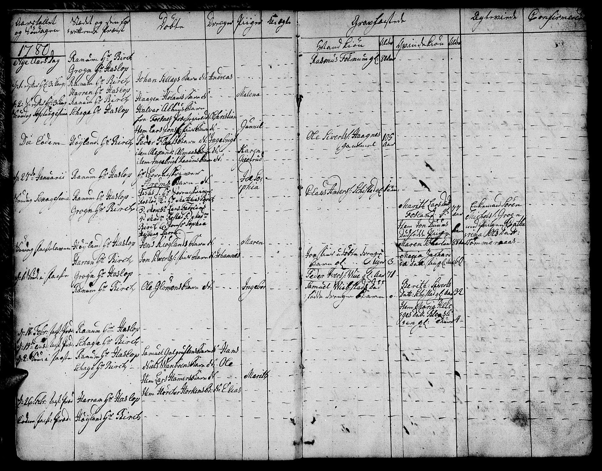 SAT, Ministerialprotokoller, klokkerbøker og fødselsregistre - Nord-Trøndelag, 764/L0544: Ministerialbok nr. 764A04, 1780-1798, s. 4-5
