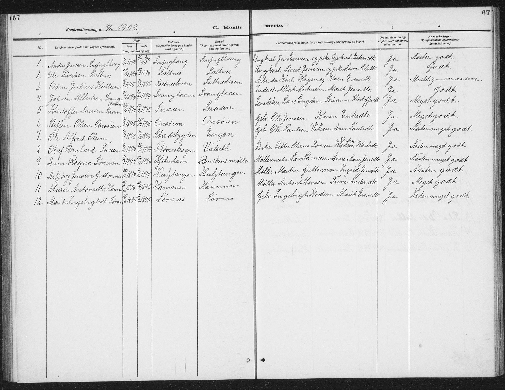 SAT, Ministerialprotokoller, klokkerbøker og fødselsregistre - Sør-Trøndelag, 666/L0791: Klokkerbok nr. 666C04, 1909-1939, s. 67