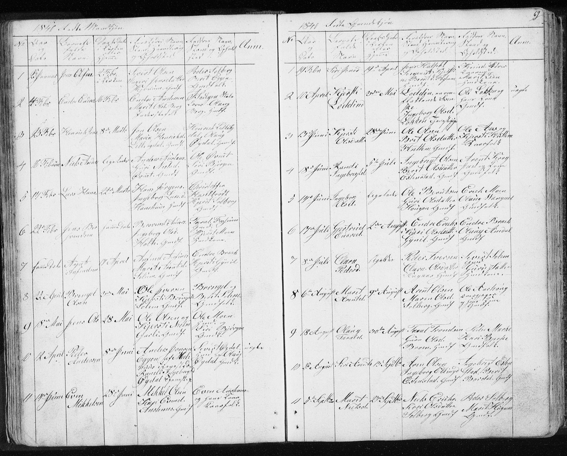 SAT, Ministerialprotokoller, klokkerbøker og fødselsregistre - Sør-Trøndelag, 689/L1043: Klokkerbok nr. 689C02, 1816-1892, s. 69
