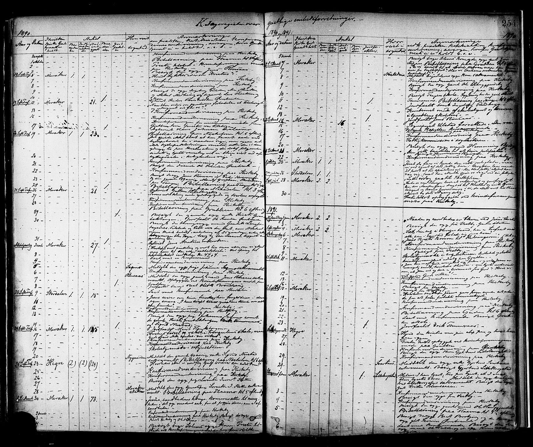 SAT, Ministerialprotokoller, klokkerbøker og fødselsregistre - Nord-Trøndelag, 706/L0047: Ministerialbok nr. 706A03, 1878-1892, s. 254