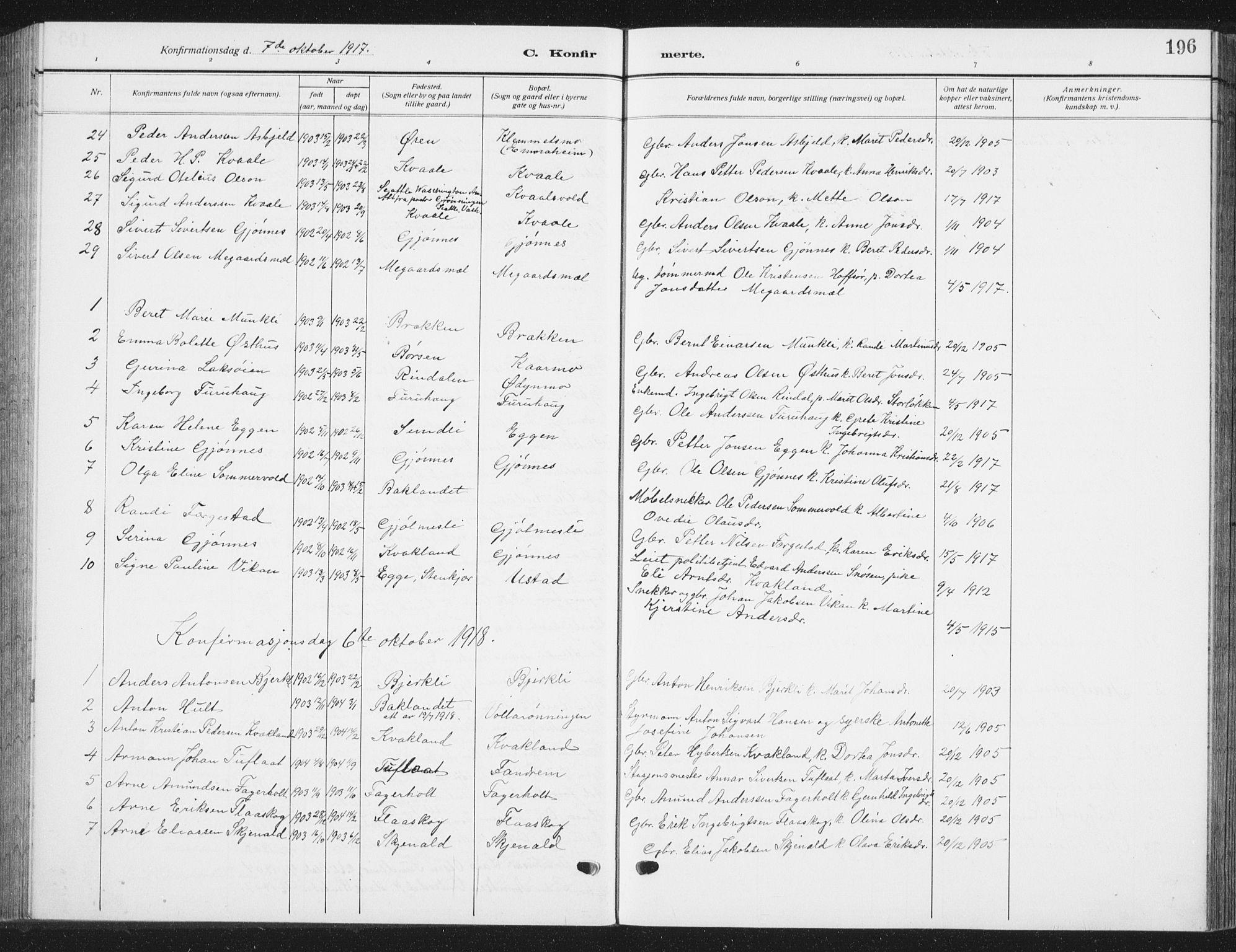 SAT, Ministerialprotokoller, klokkerbøker og fødselsregistre - Sør-Trøndelag, 668/L0820: Klokkerbok nr. 668C09, 1912-1936, s. 196