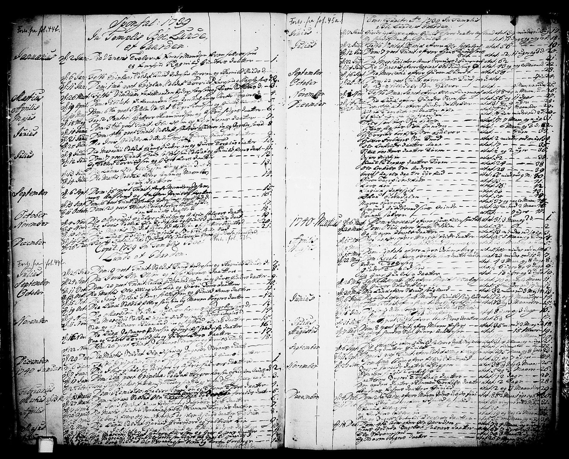 SAKO, Bø kirkebøker, F/Fa/L0003: Ministerialbok nr. 3, 1733-1748, s. 50