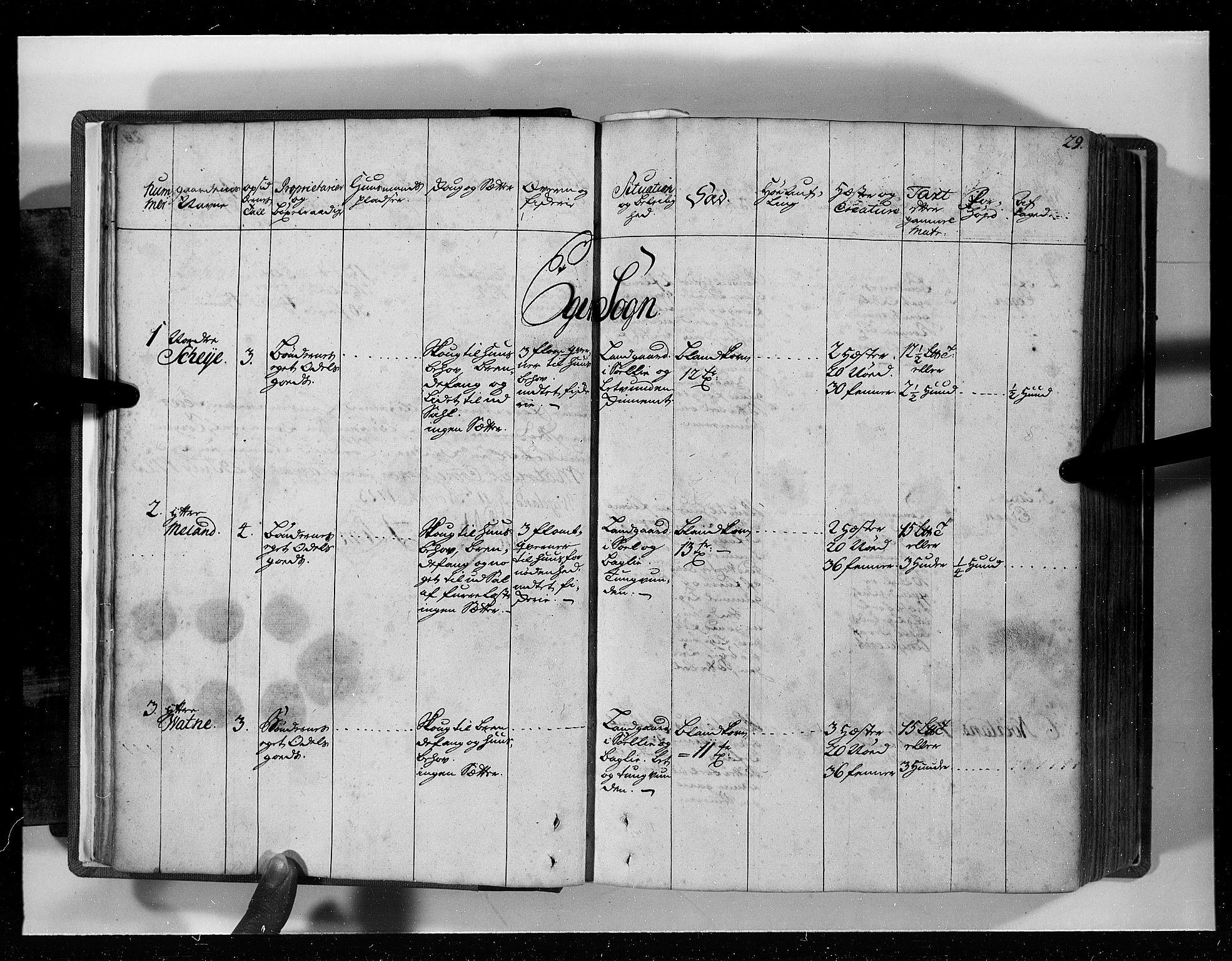 RA, Rentekammeret inntil 1814, Realistisk ordnet avdeling, N/Nb/Nbf/L0129: Lista eksaminasjonsprotokoll, 1723, s. 28b-29a