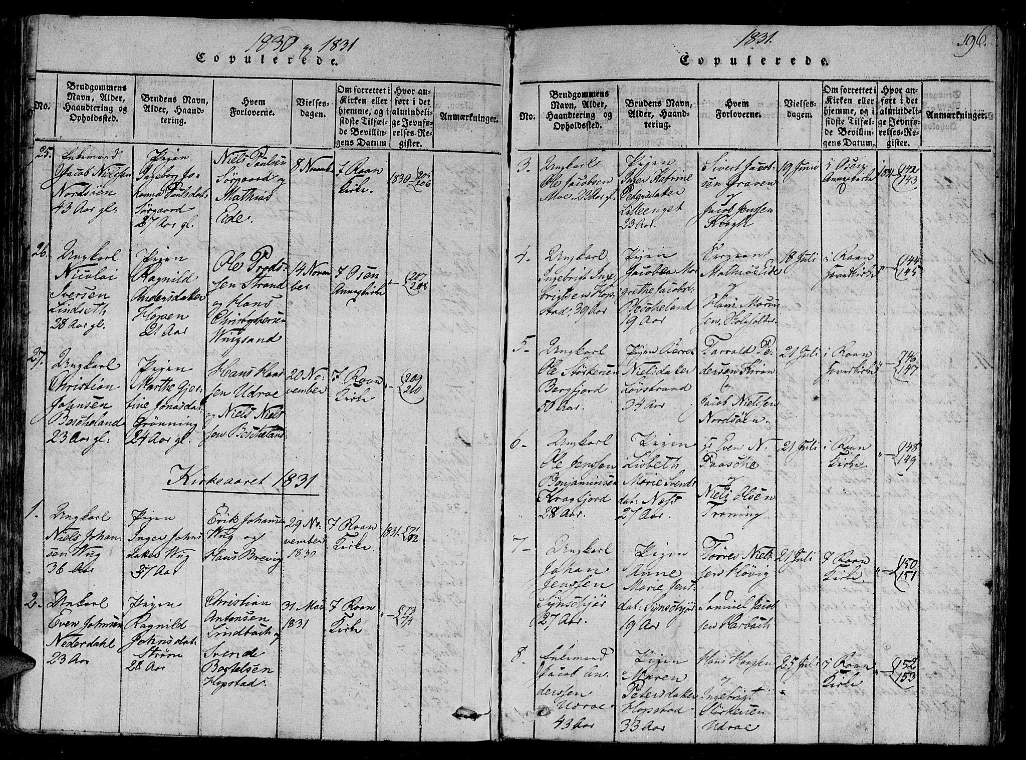 SAT, Ministerialprotokoller, klokkerbøker og fødselsregistre - Sør-Trøndelag, 657/L0702: Ministerialbok nr. 657A03, 1818-1831, s. 196