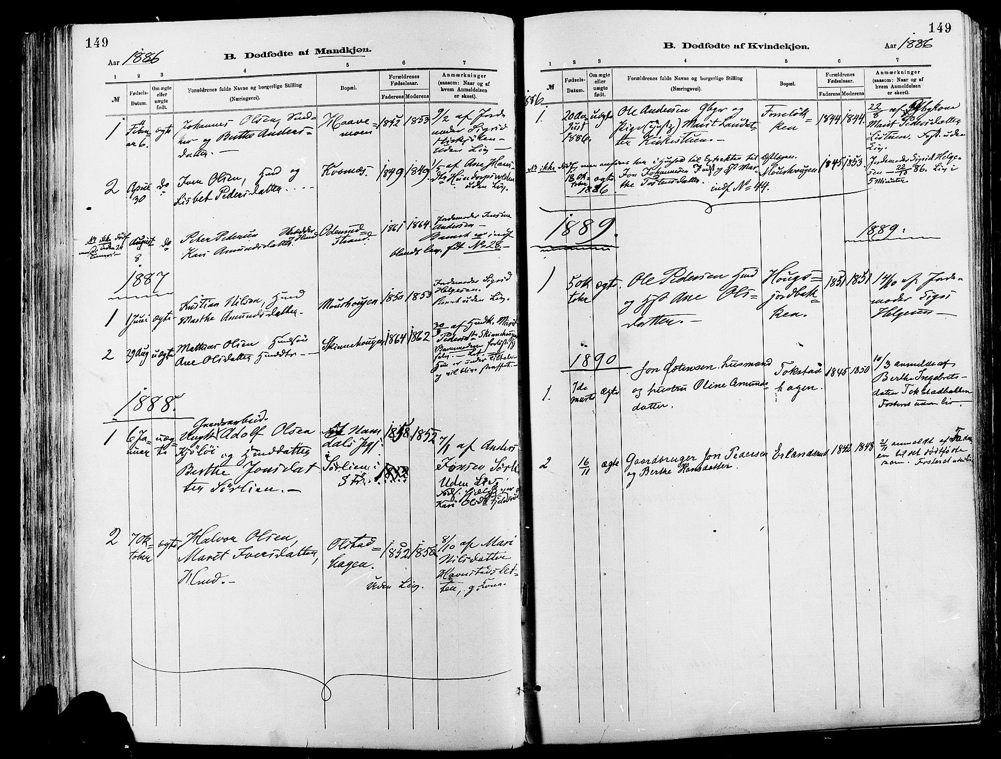 SAH, Sør-Fron prestekontor, H/Ha/Haa/L0003: Ministerialbok nr. 3, 1881-1897, s. 149