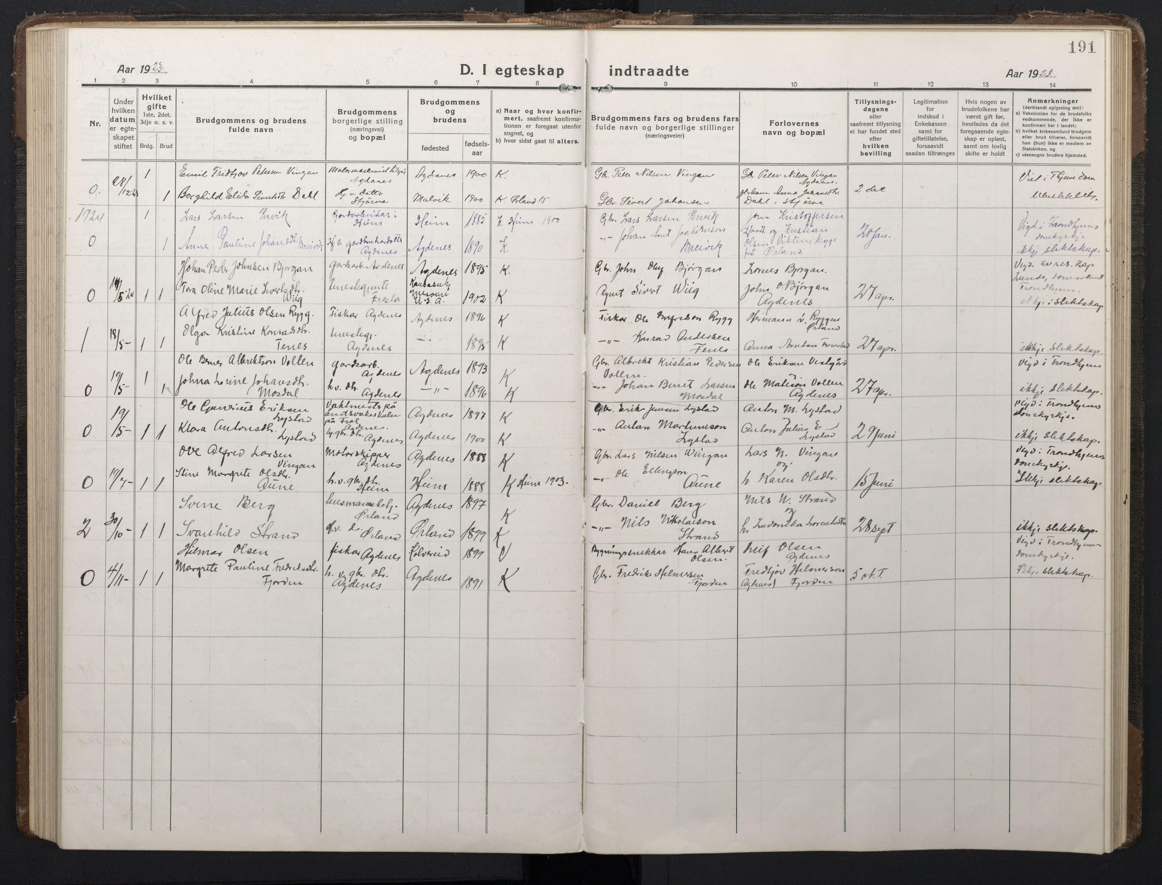 SAT, Ministerialprotokoller, klokkerbøker og fødselsregistre - Sør-Trøndelag, 662/L0758: Klokkerbok nr. 662C03, 1918-1948, s. 191