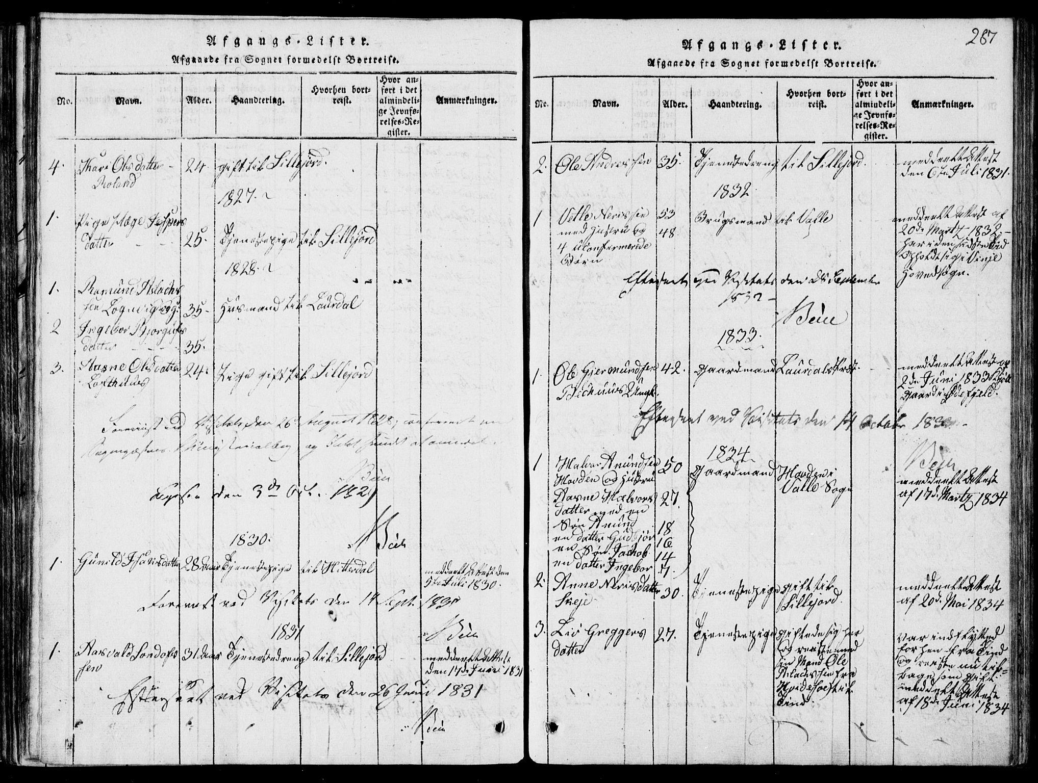 SAKO, Rauland kirkebøker, G/Ga/L0001: Klokkerbok nr. I 1, 1814-1843, s. 287