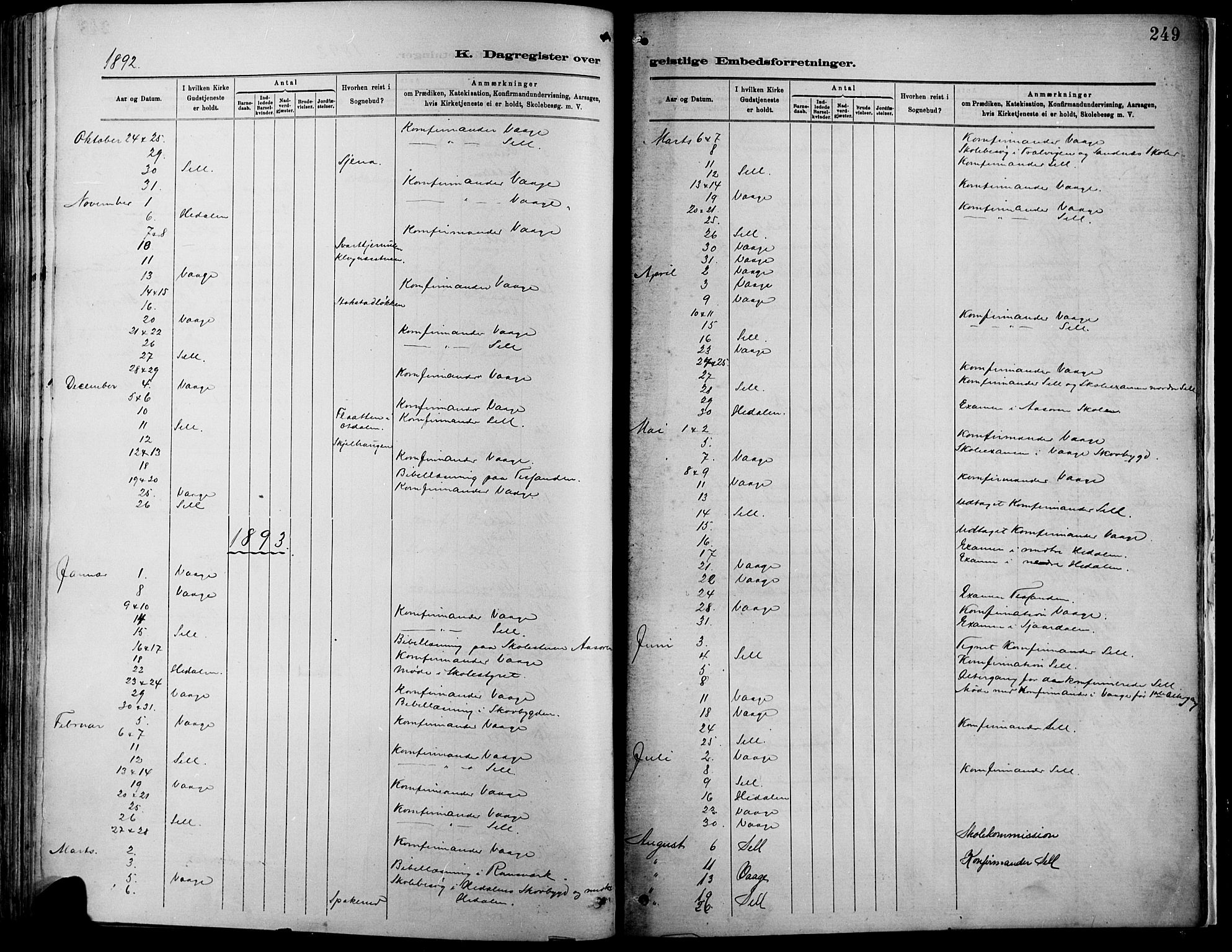 SAH, Vågå prestekontor, Ministerialbok nr. 9, 1886-1904, s. 249