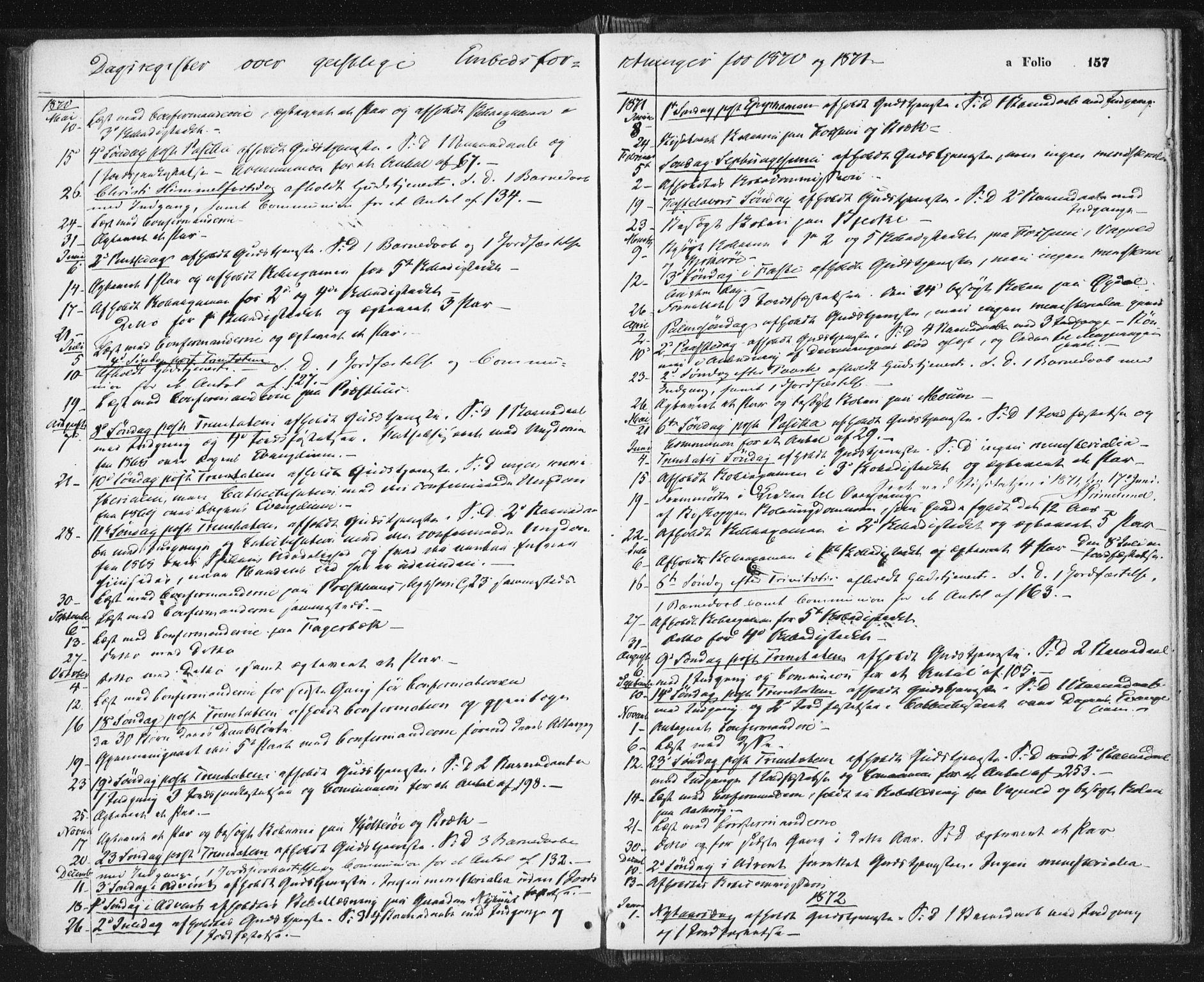 SAT, Ministerialprotokoller, klokkerbøker og fødselsregistre - Sør-Trøndelag, 689/L1039: Ministerialbok nr. 689A04, 1865-1878, s. 157