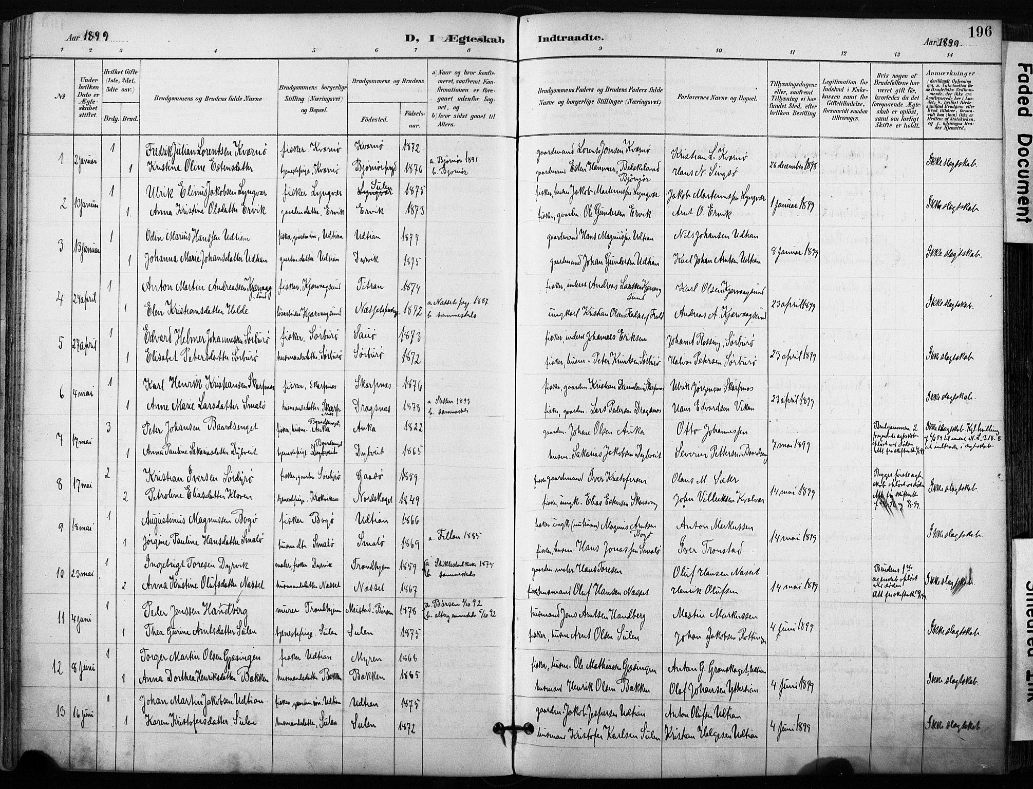 SAT, Ministerialprotokoller, klokkerbøker og fødselsregistre - Sør-Trøndelag, 640/L0579: Ministerialbok nr. 640A04, 1889-1902, s. 196