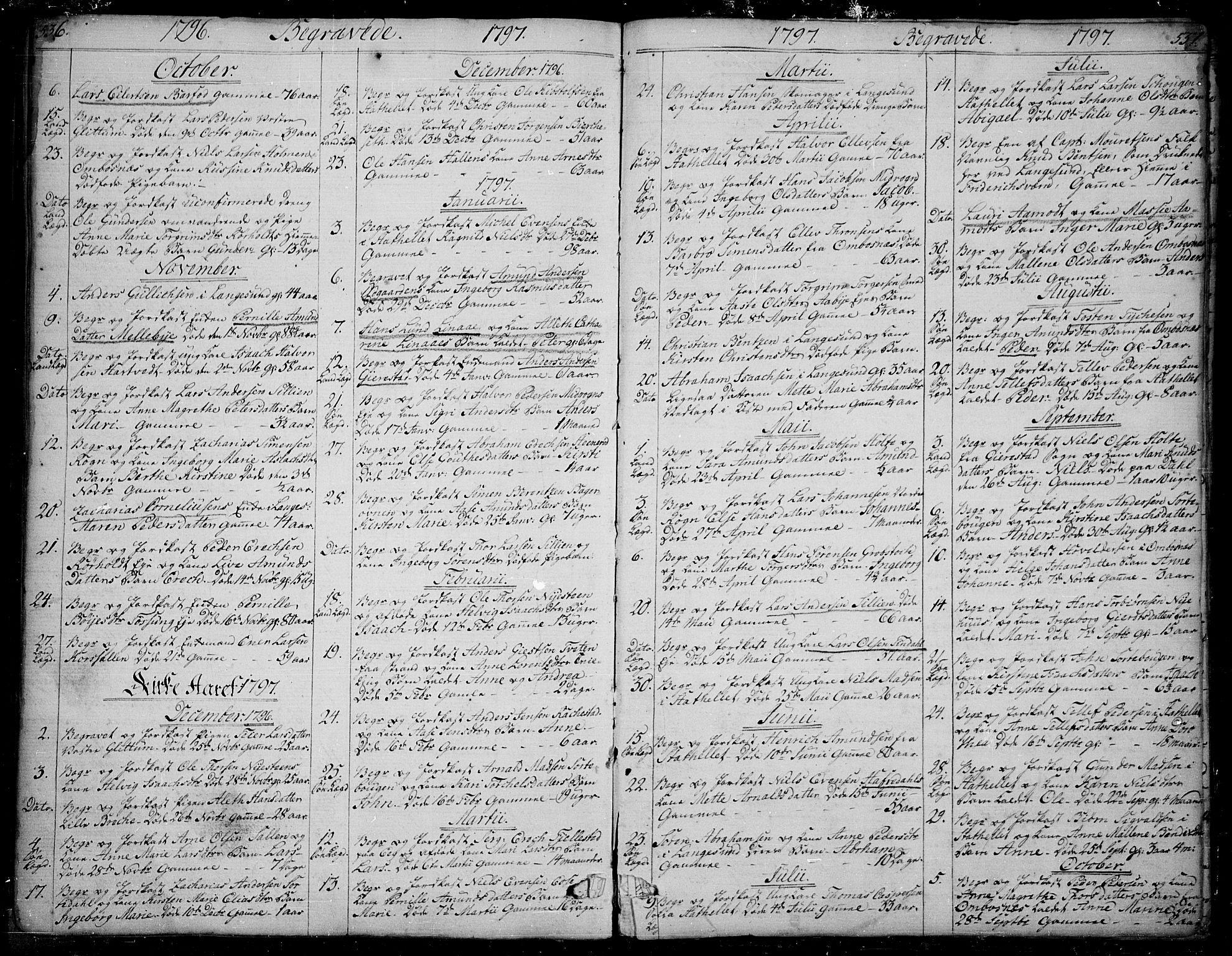 SAKO, Bamble kirkebøker, F/Fa/L0002: Ministerialbok nr. I 2, 1775-1814, s. 536-537