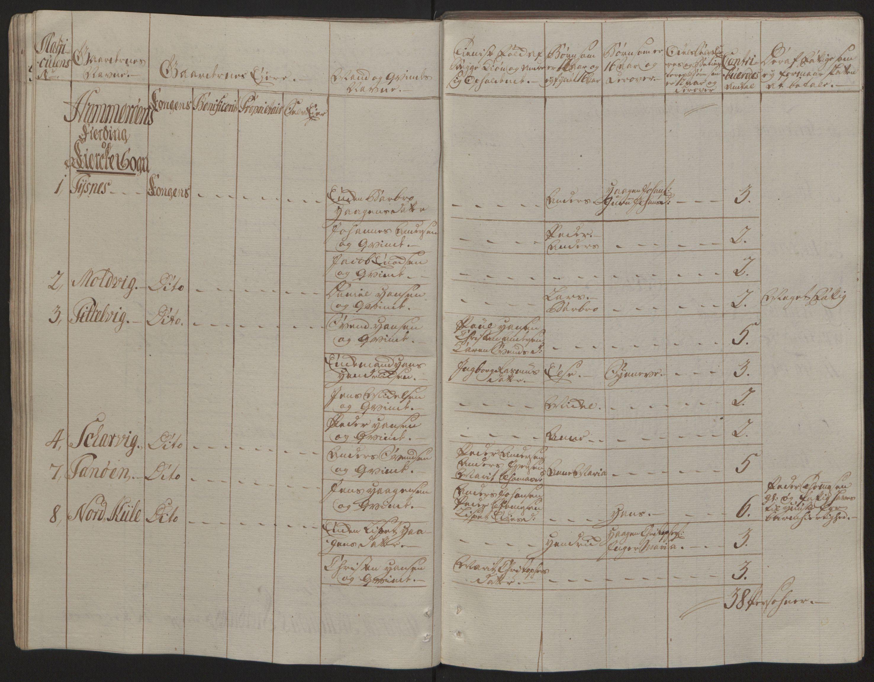 RA, Rentekammeret inntil 1814, Reviderte regnskaper, Fogderegnskap, R66/L4670: Ekstraskatten Salten, 1762-1764, s. 236