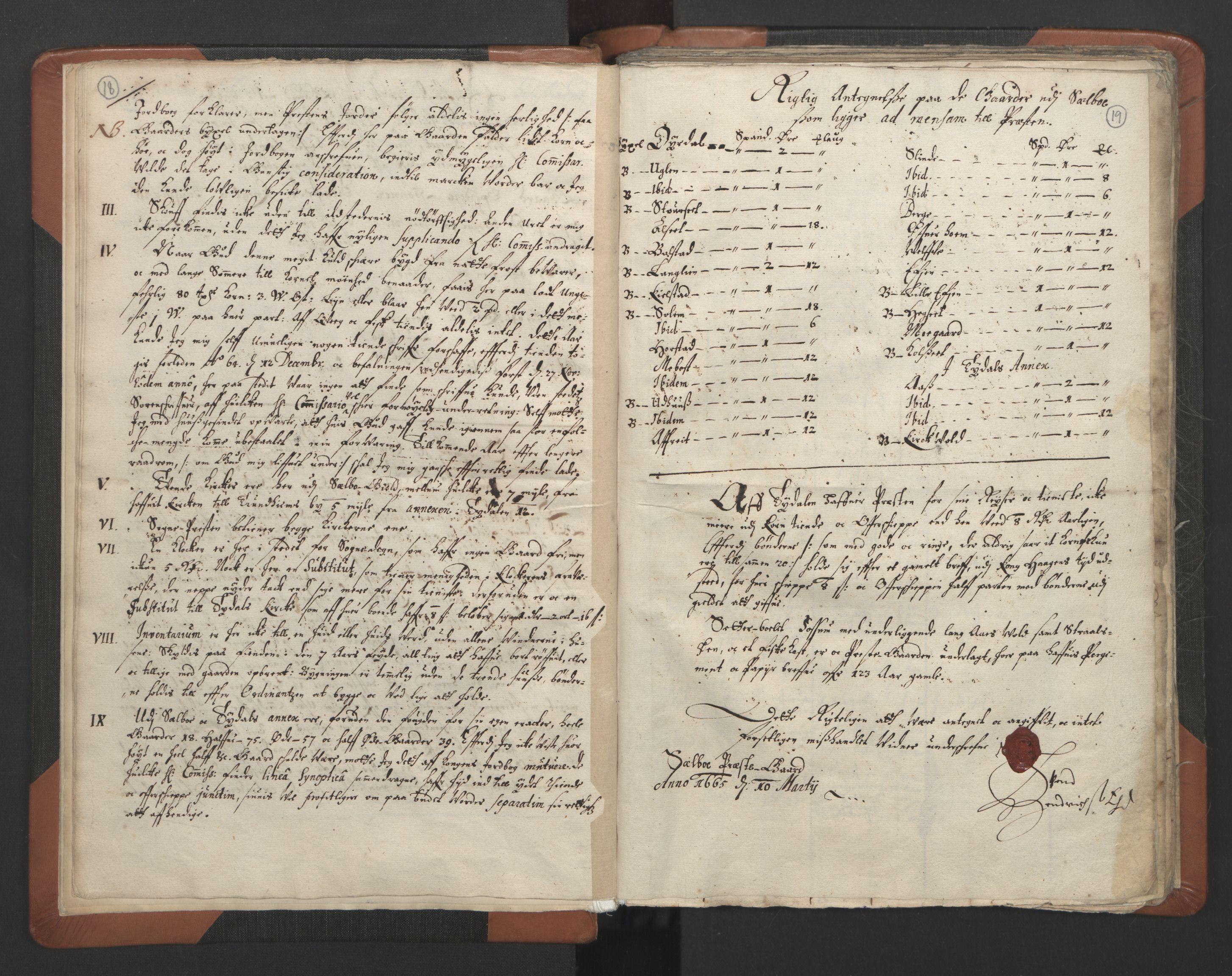 RA, Sogneprestenes manntall 1664-1666, nr. 32: Innherad prosti, 1664-1666, s. 18-19