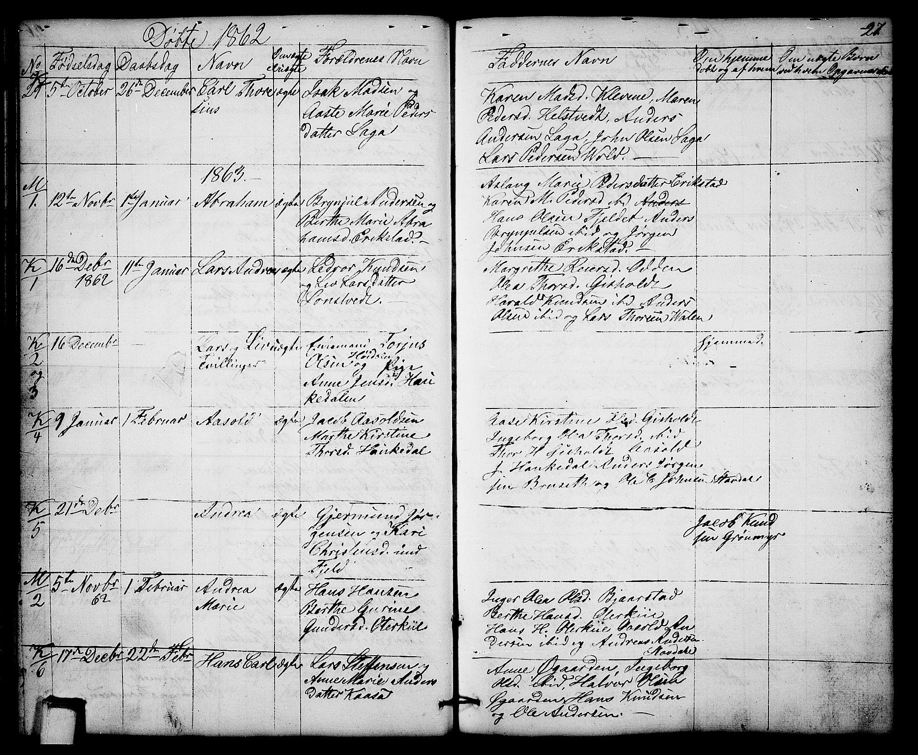 SAKO, Solum kirkebøker, G/Gb/L0002: Klokkerbok nr. II 2, 1859-1879, s. 27