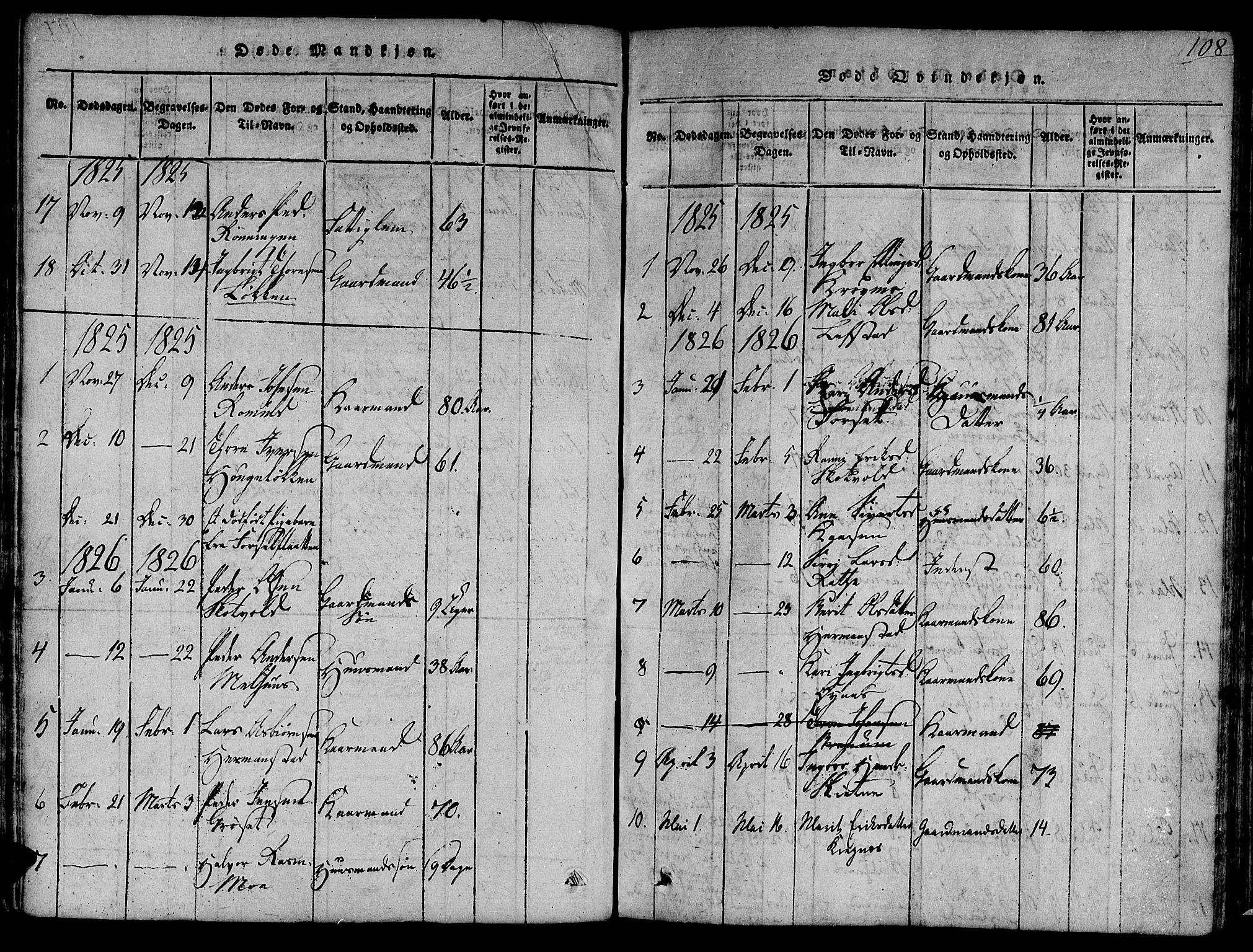 SAT, Ministerialprotokoller, klokkerbøker og fødselsregistre - Sør-Trøndelag, 691/L1065: Ministerialbok nr. 691A03 /1, 1816-1826, s. 108