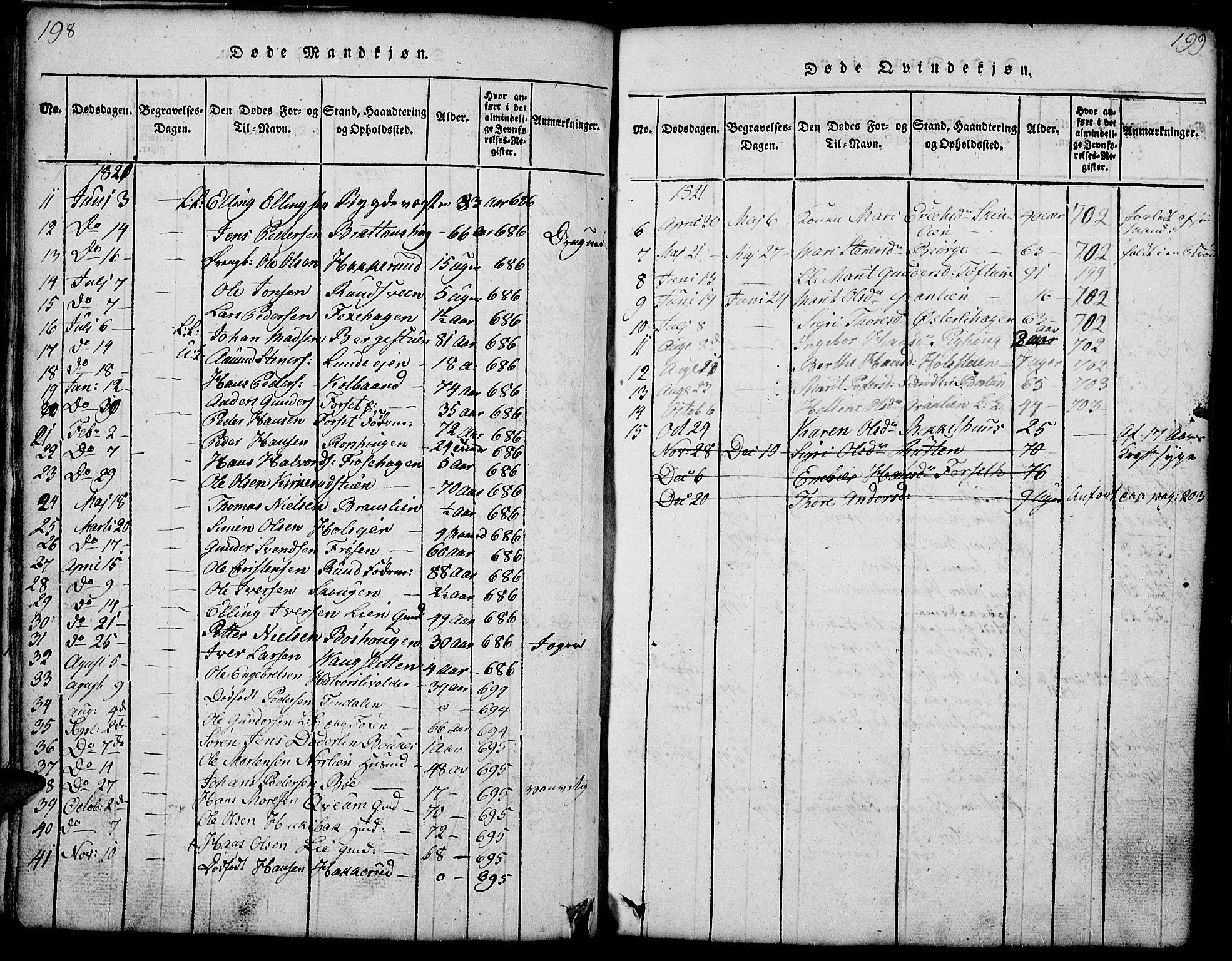 SAH, Gausdal prestekontor, Klokkerbok nr. 1, 1817-1848, s. 198-199