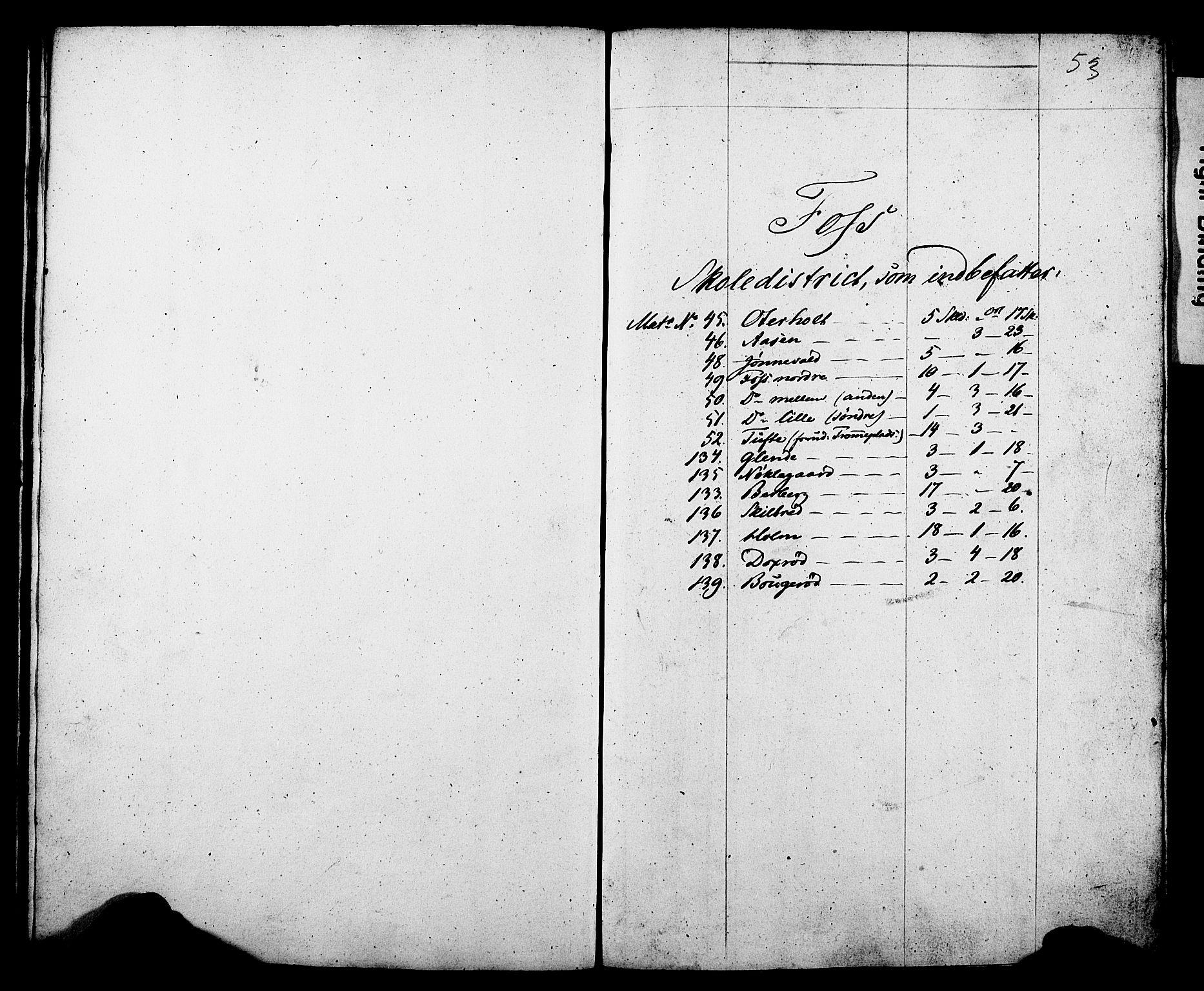 Folketelling 1845 for 0812P Gjerpen prestegjeld, 1845, s. 53
