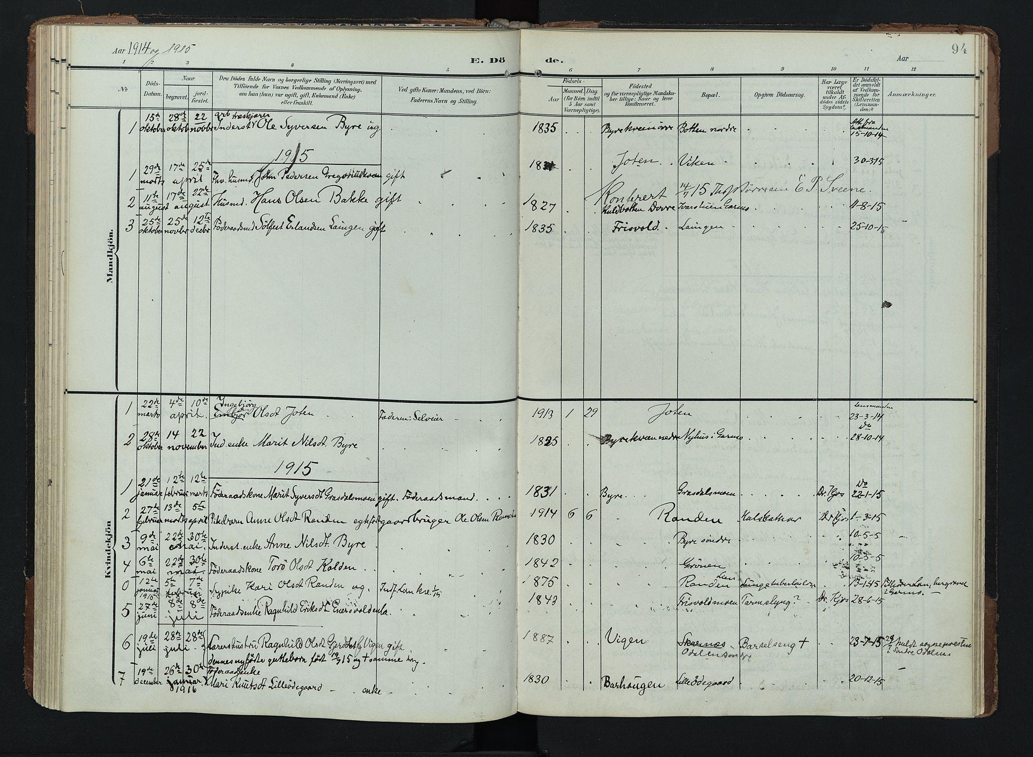 SAH, Lom prestekontor, K/L0011: Ministerialbok nr. 11, 1904-1928, s. 94