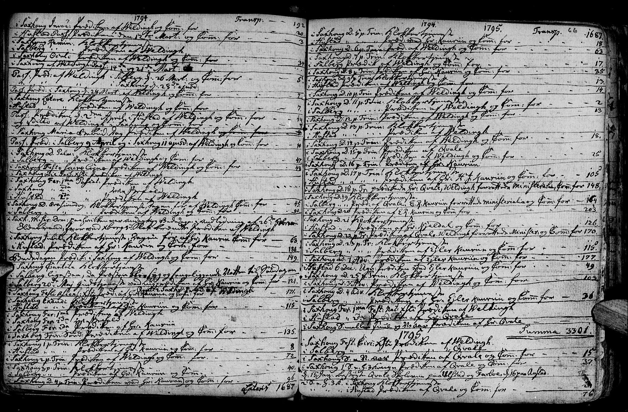 SAT, Ministerialprotokoller, klokkerbøker og fødselsregistre - Nord-Trøndelag, 730/L0273: Ministerialbok nr. 730A02, 1762-1802, s. 66