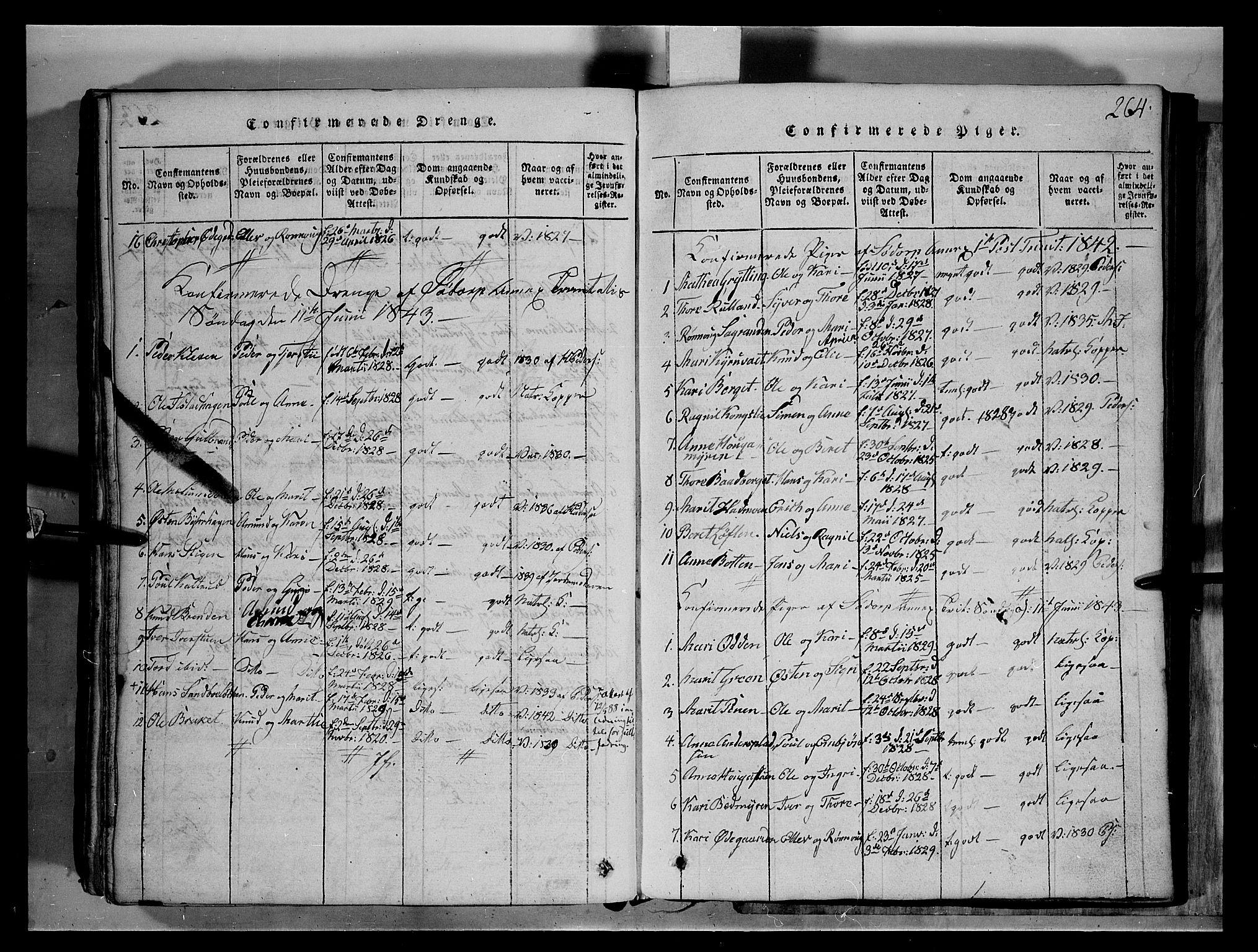 SAH, Fron prestekontor, H/Ha/Hab/L0004: Klokkerbok nr. 4, 1816-1850, s. 264