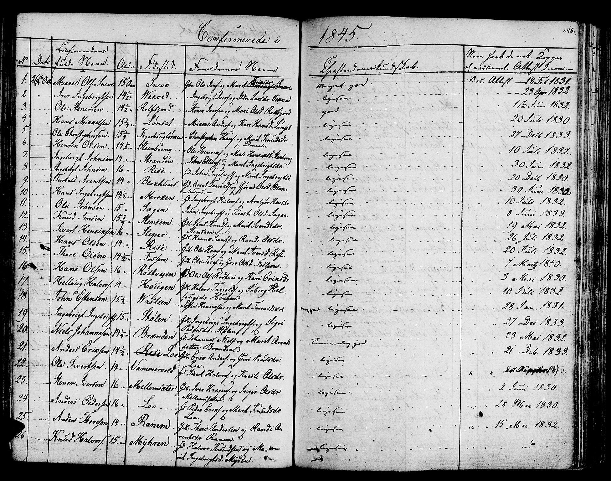 SAT, Ministerialprotokoller, klokkerbøker og fødselsregistre - Sør-Trøndelag, 678/L0897: Ministerialbok nr. 678A06-07, 1821-1847, s. 246