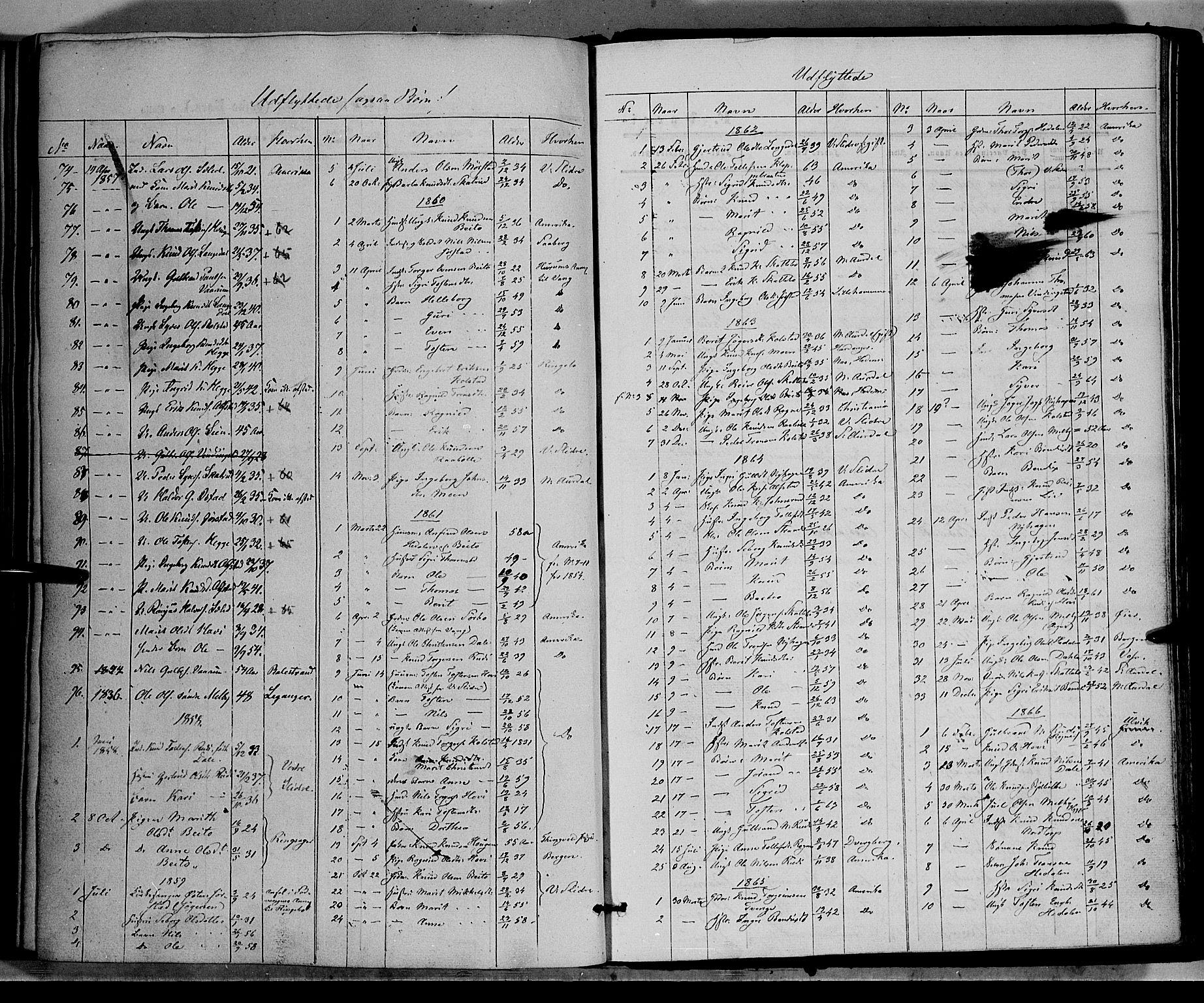 SAH, Øystre Slidre prestekontor, Ministerialbok nr. 1, 1849-1874, s. 246b